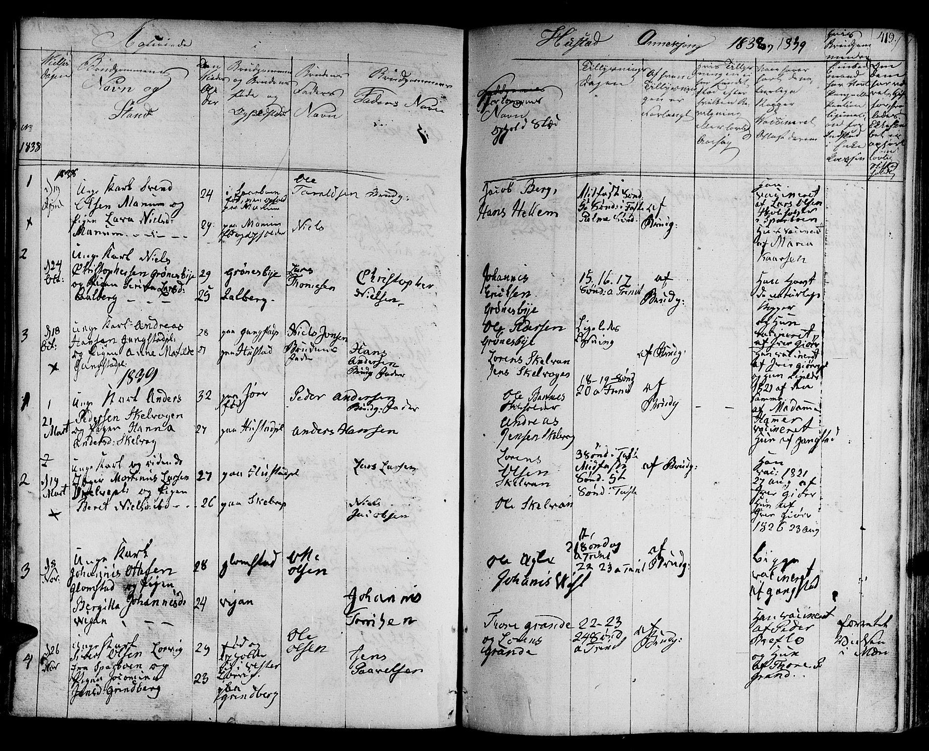 SAT, Ministerialprotokoller, klokkerbøker og fødselsregistre - Nord-Trøndelag, 730/L0277: Ministerialbok nr. 730A06 /3, 1830-1839, s. 419
