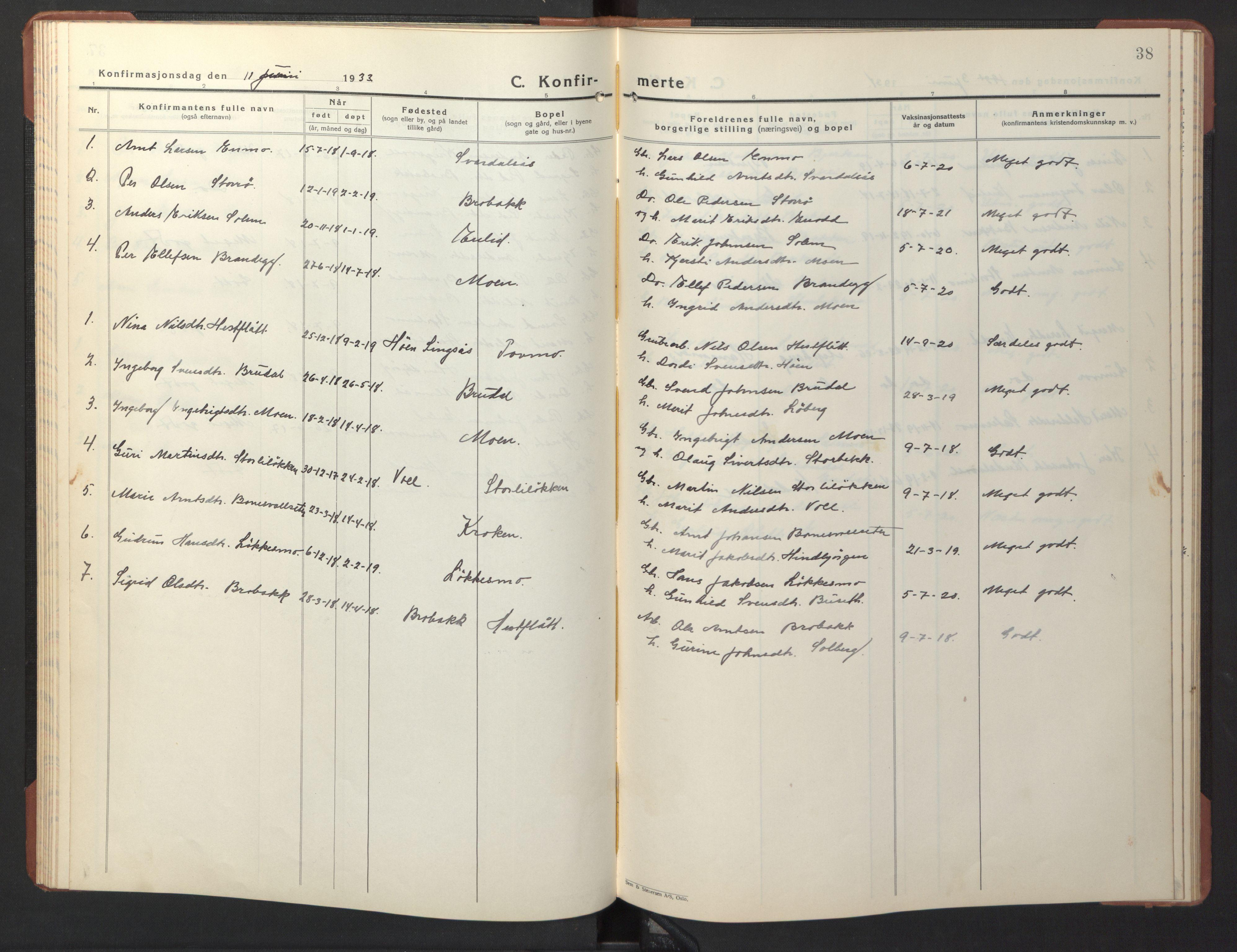 SAT, Ministerialprotokoller, klokkerbøker og fødselsregistre - Sør-Trøndelag, 690/L1053: Klokkerbok nr. 690C03, 1930-1947, s. 38