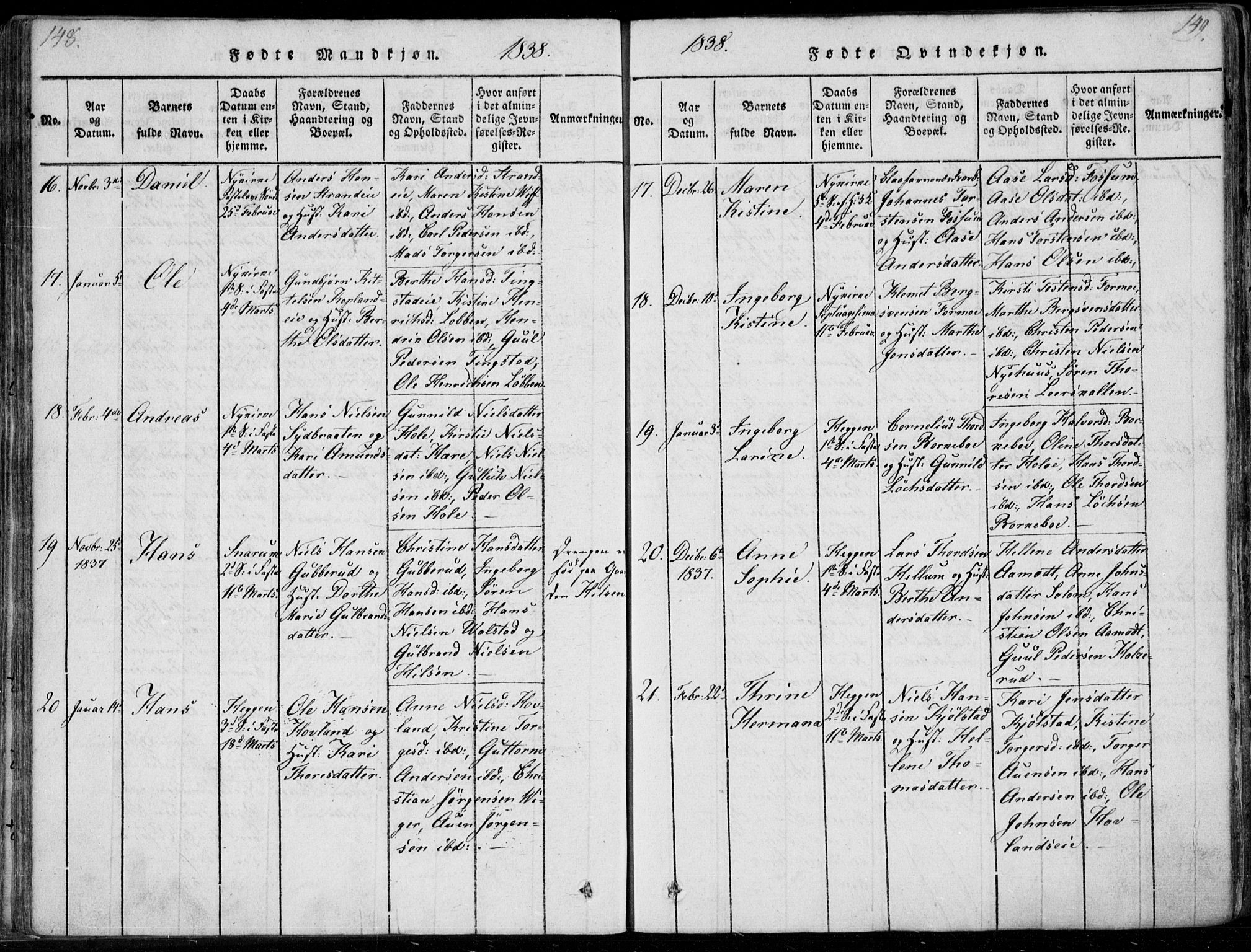 SAKO, Modum kirkebøker, F/Fa/L0006: Ministerialbok nr. 6, 1832-1841, s. 148-149