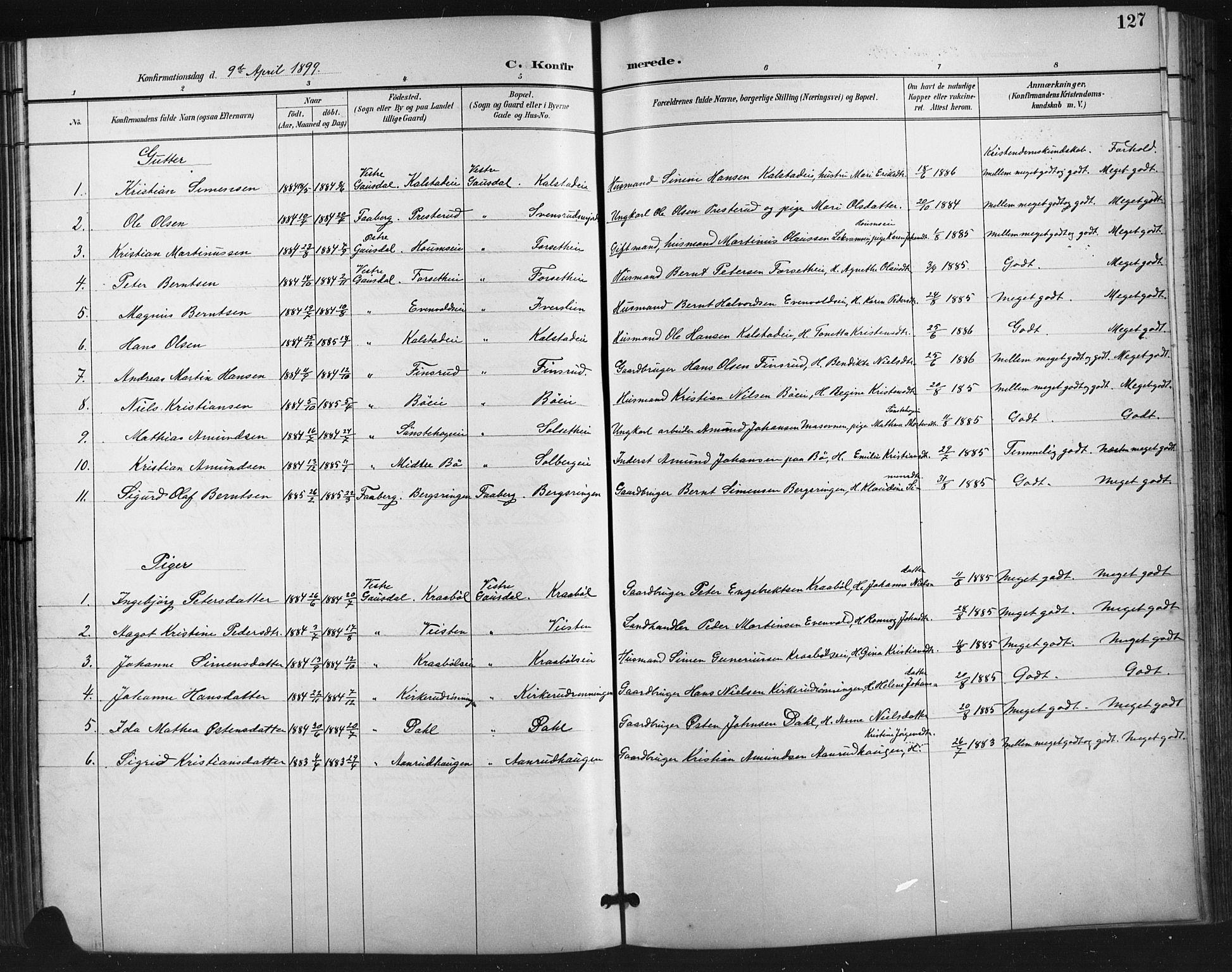 SAH, Vestre Gausdal prestekontor, Klokkerbok nr. 3, 1896-1925, s. 127