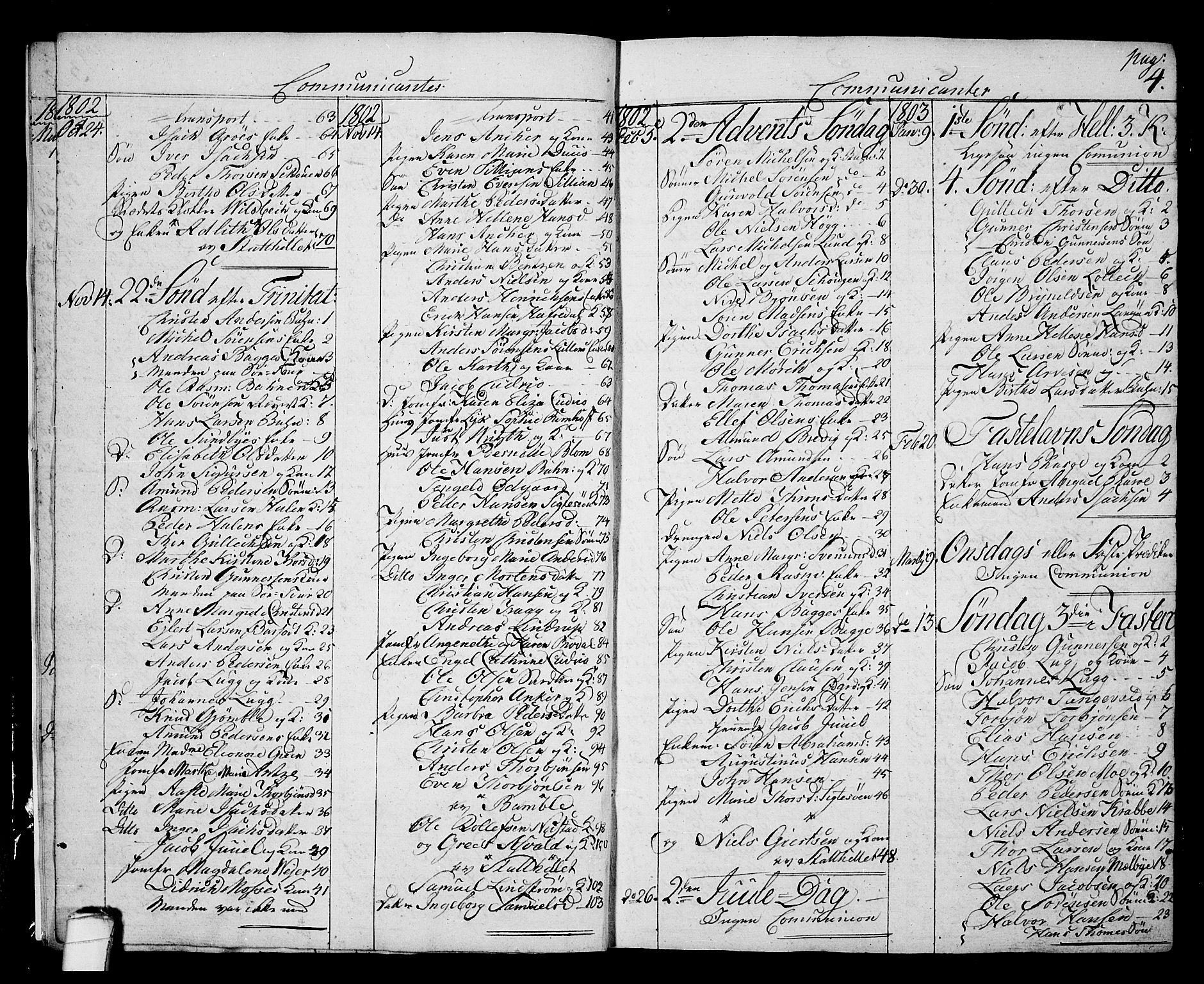 SAKO, Langesund kirkebøker, G/Ga/L0002: Klokkerbok nr. 2, 1801-1815, s. 4