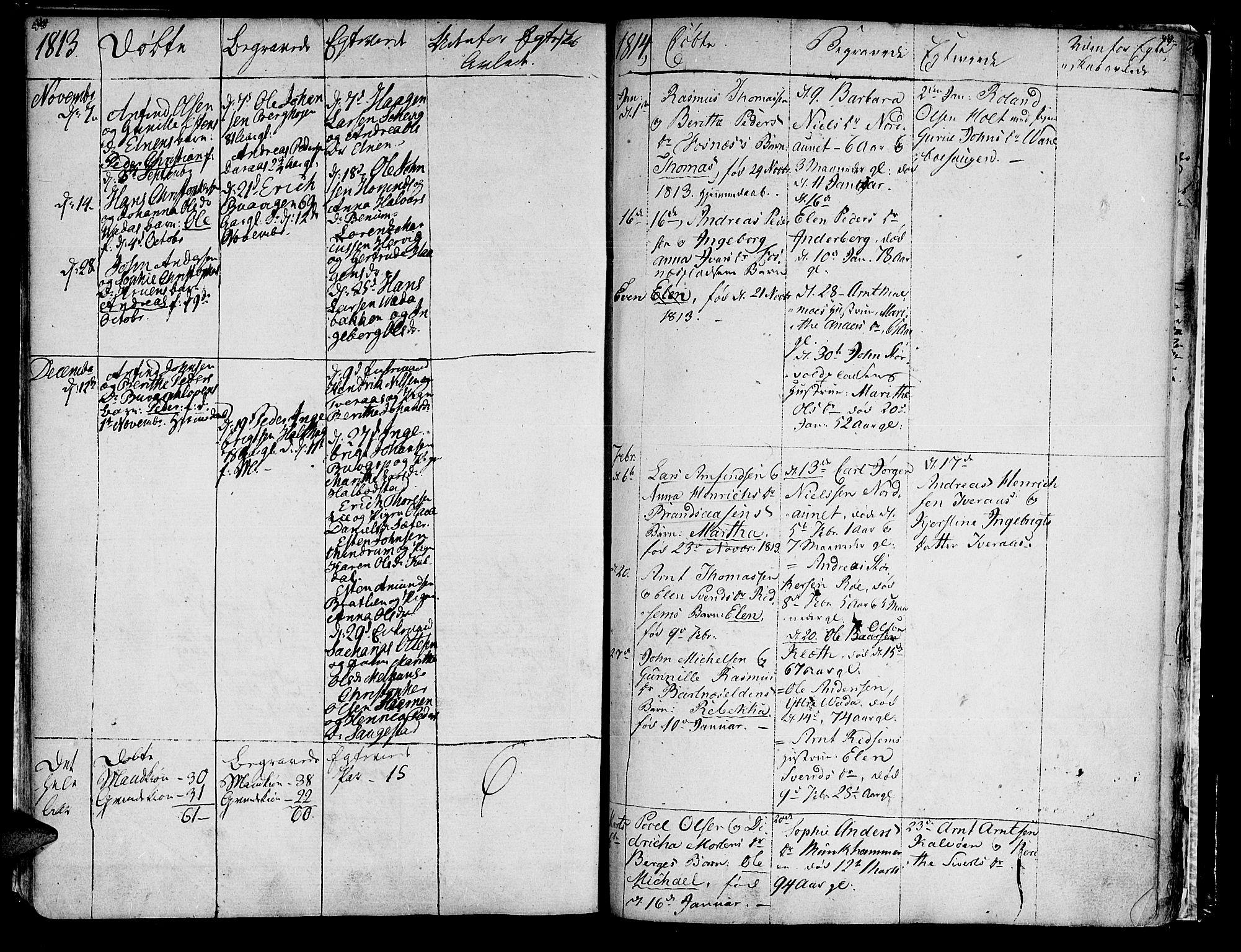 SAT, Ministerialprotokoller, klokkerbøker og fødselsregistre - Nord-Trøndelag, 741/L0386: Ministerialbok nr. 741A02, 1804-1816, s. 58-59