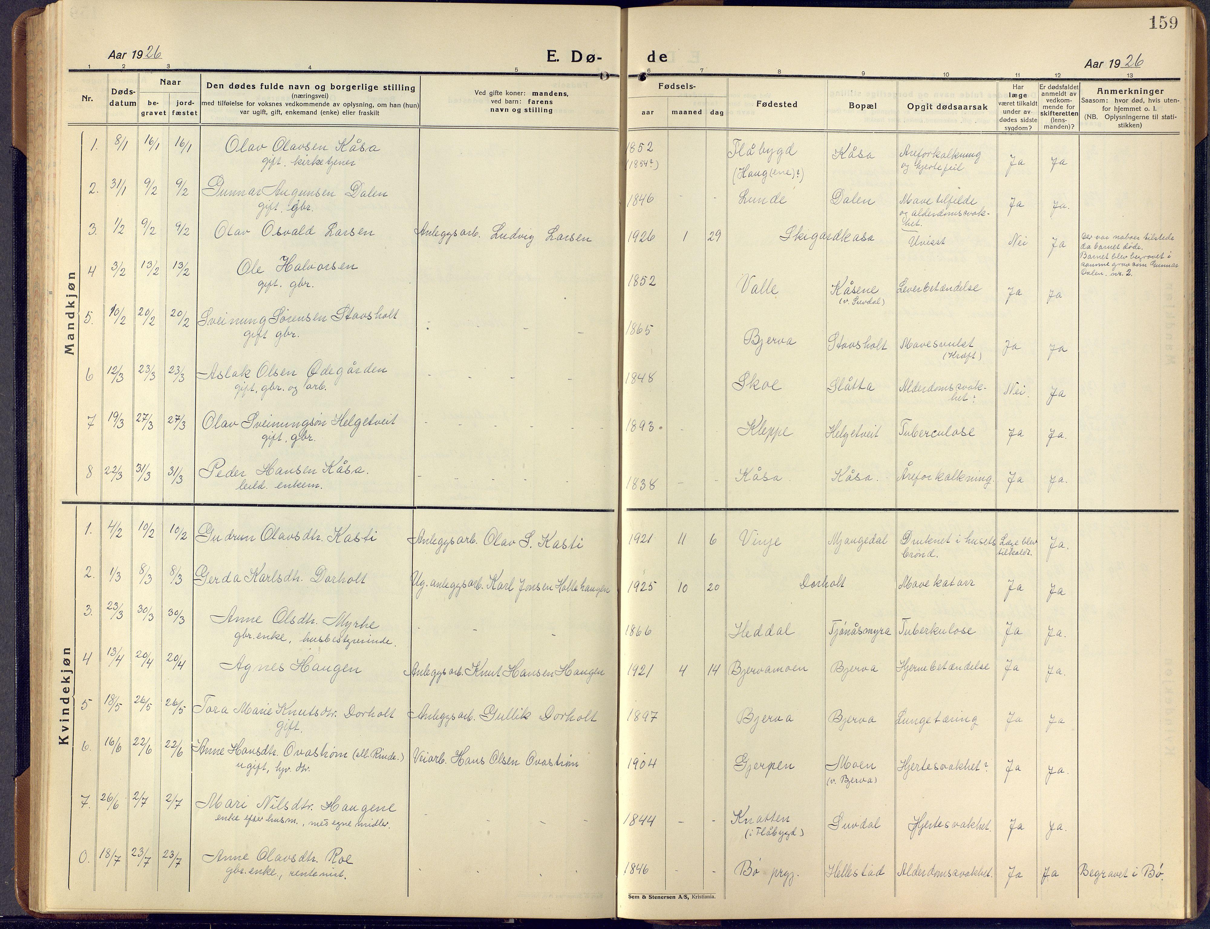SAKO, Lunde kirkebøker, F/Fa/L0006: Ministerialbok nr. I 6, 1922-1940, s. 159