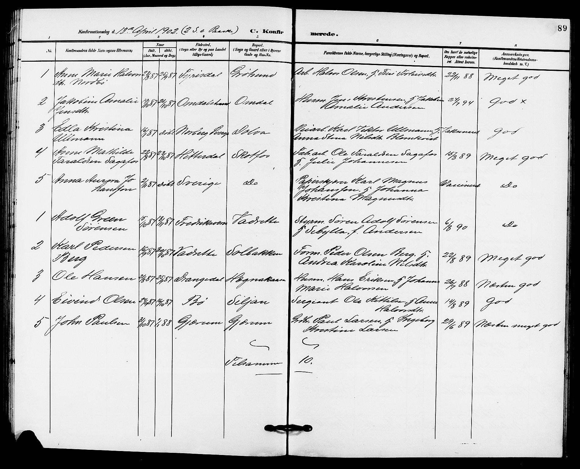 SAKO, Solum kirkebøker, G/Gb/L0004: Klokkerbok nr. II 4, 1898-1905, s. 89