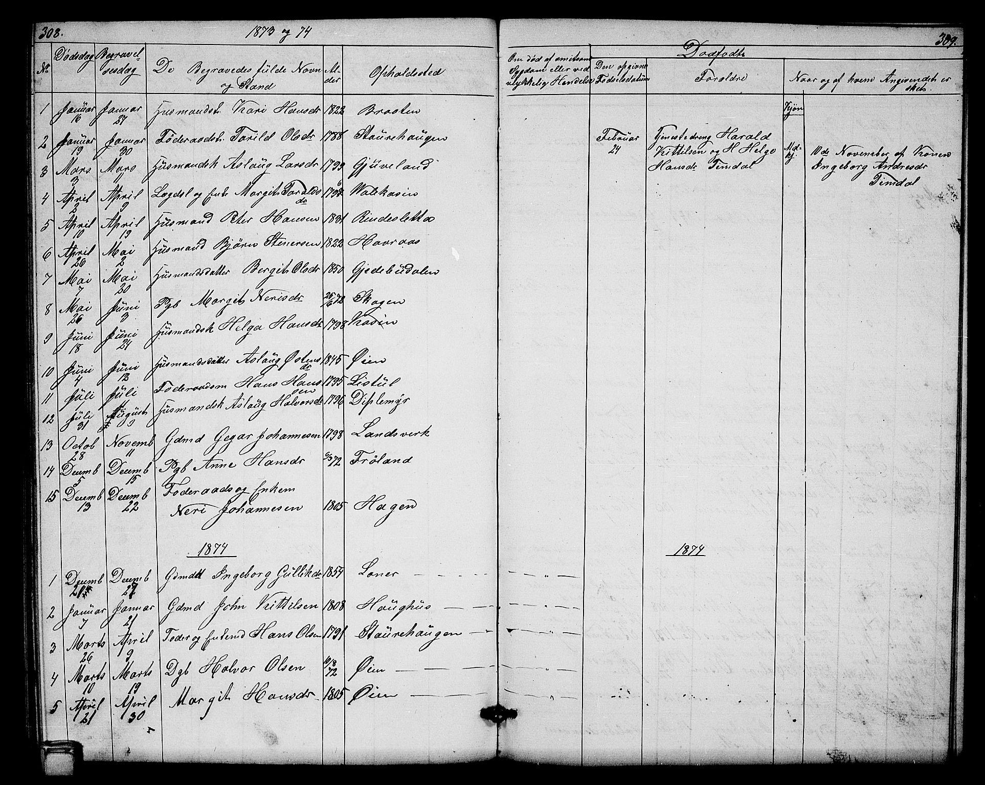 SAKO, Hjartdal kirkebøker, G/Gb/L0002: Klokkerbok nr. II 2, 1854-1884, s. 308-309