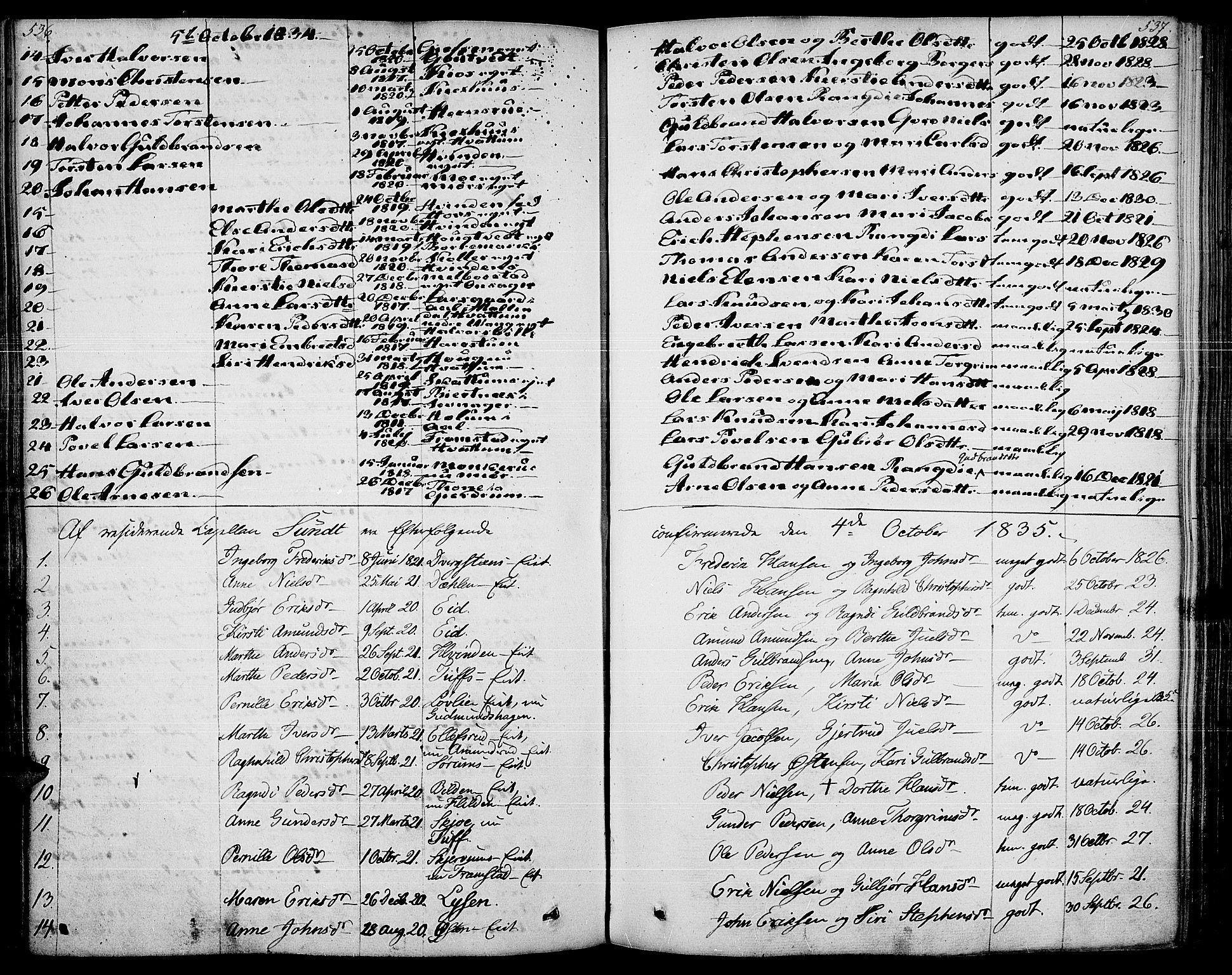 SAH, Gran prestekontor, Ministerialbok nr. 10, 1824-1842, s. 536-537