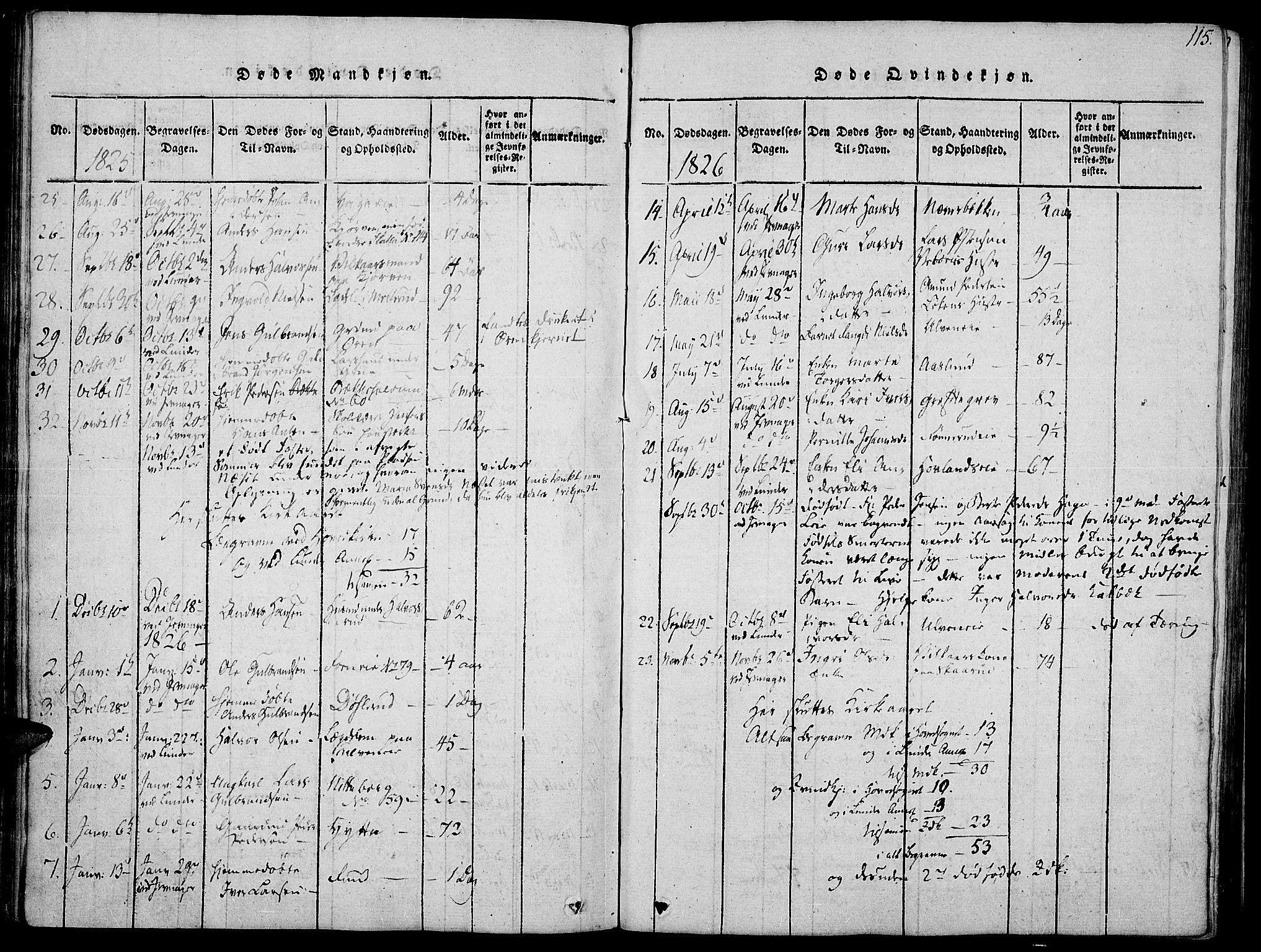 SAH, Jevnaker prestekontor, Ministerialbok nr. 5, 1815-1837, s. 115