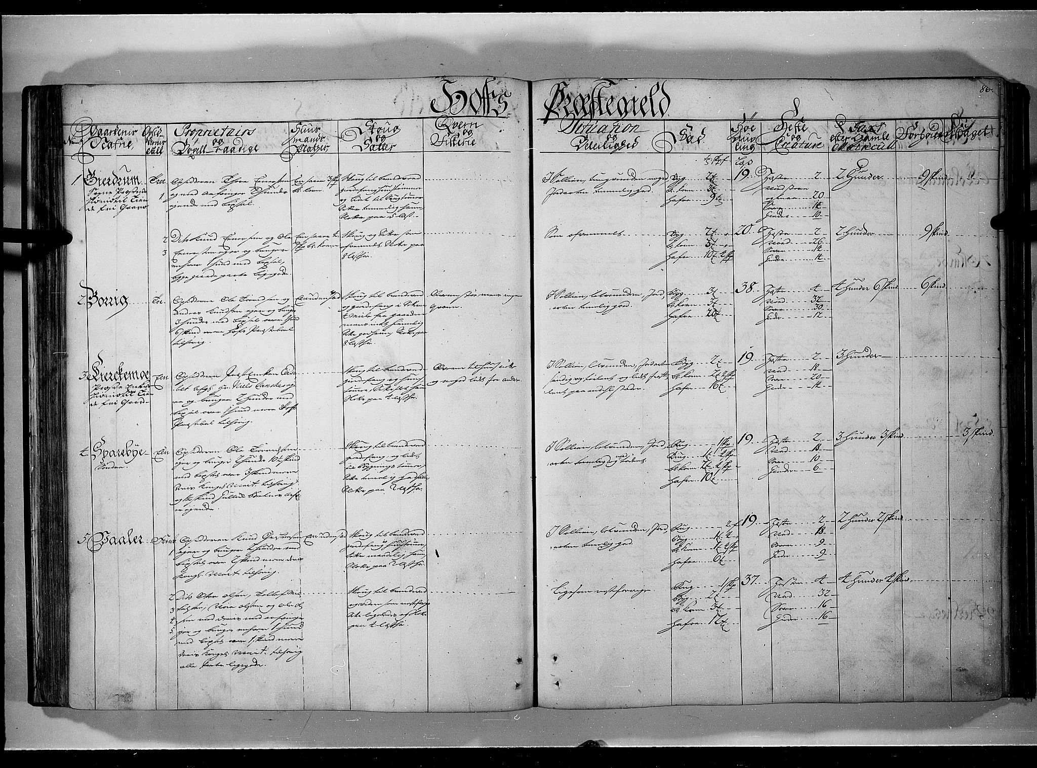 RA, Rentekammeret inntil 1814, Realistisk ordnet avdeling, N/Nb/Nbf/L0101: Solør, Østerdalen og Odal eksaminasjonsprotokoll, 1723, s. 85b-86a