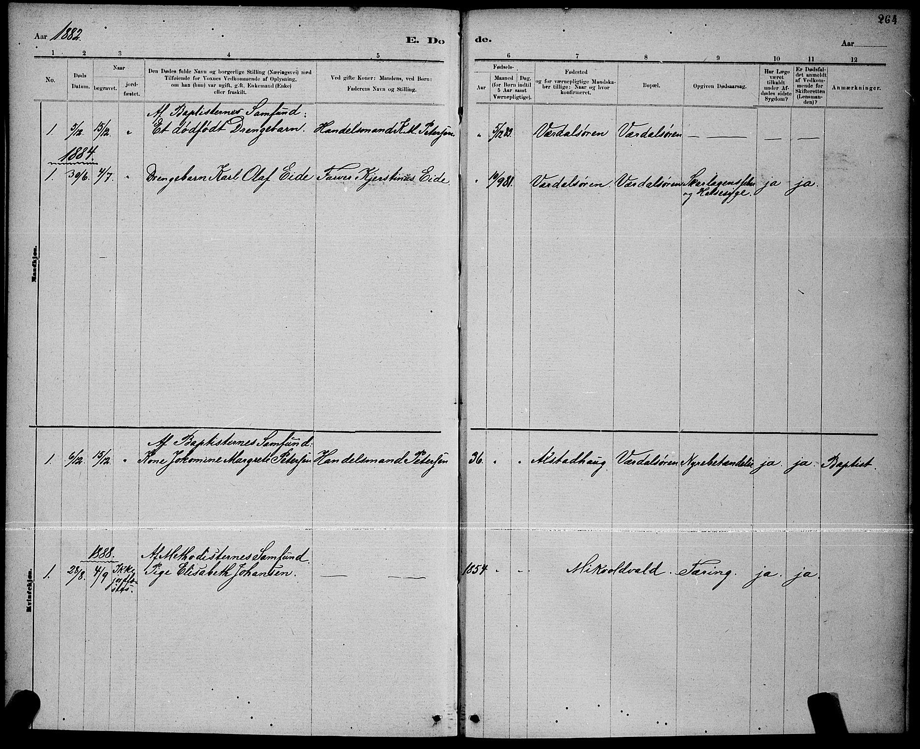 SAT, Ministerialprotokoller, klokkerbøker og fødselsregistre - Nord-Trøndelag, 723/L0256: Klokkerbok nr. 723C04, 1879-1890, s. 264