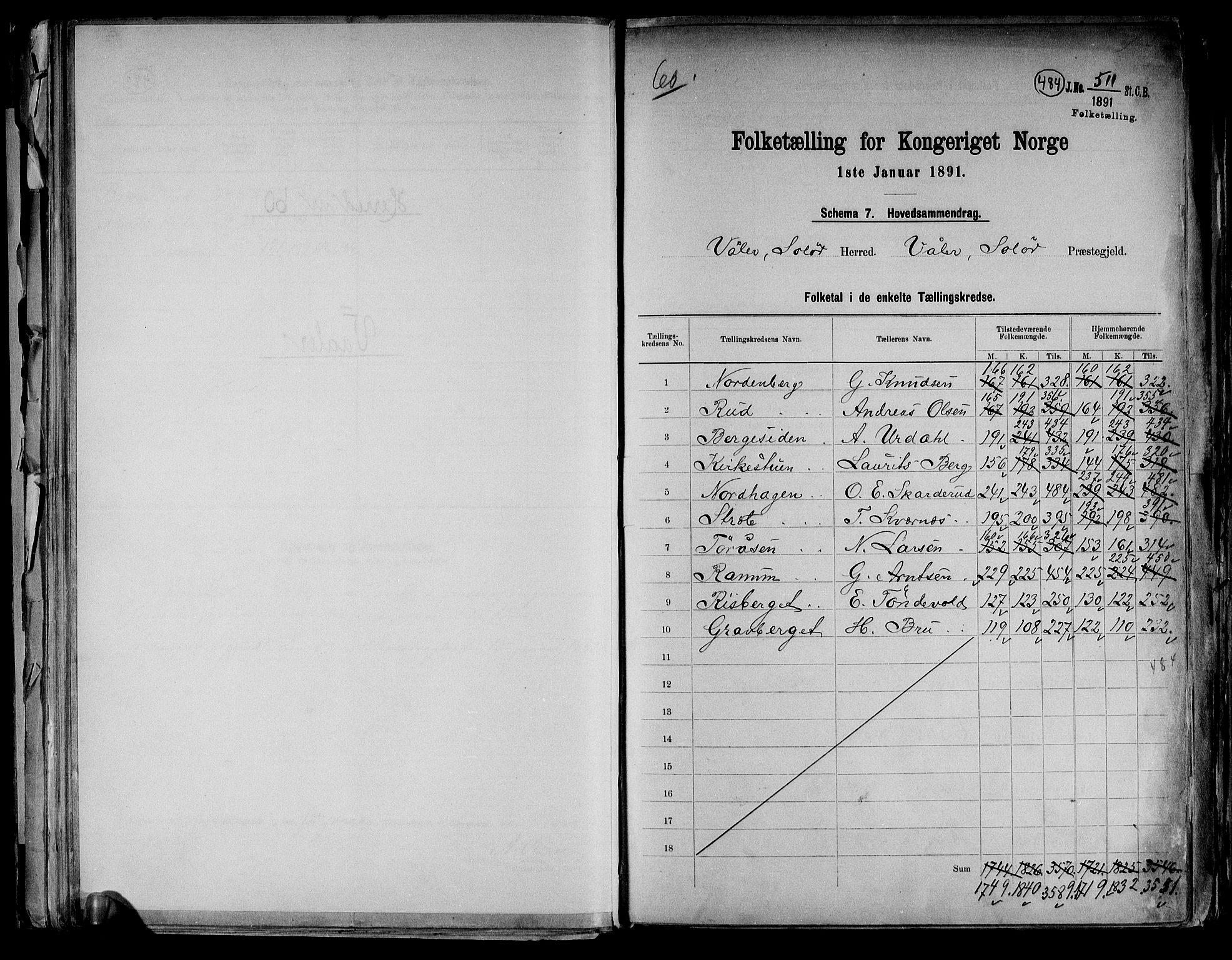 RA, Folketelling 1891 for 0426 Våler herred, 1891, s. 2