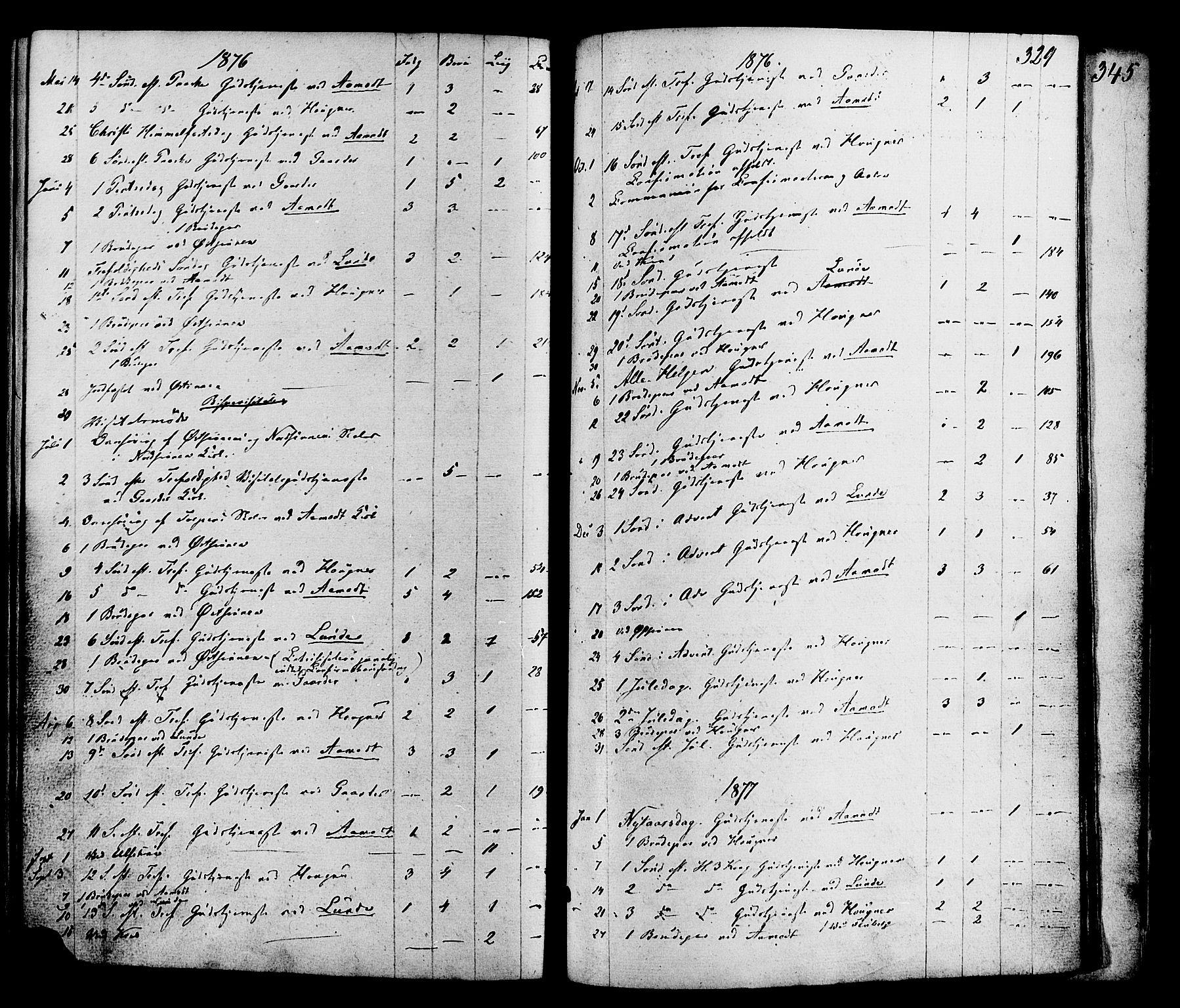 SAH, Nordre Land prestekontor, Ministerialbok nr. 2, 1872-1881, s. 329
