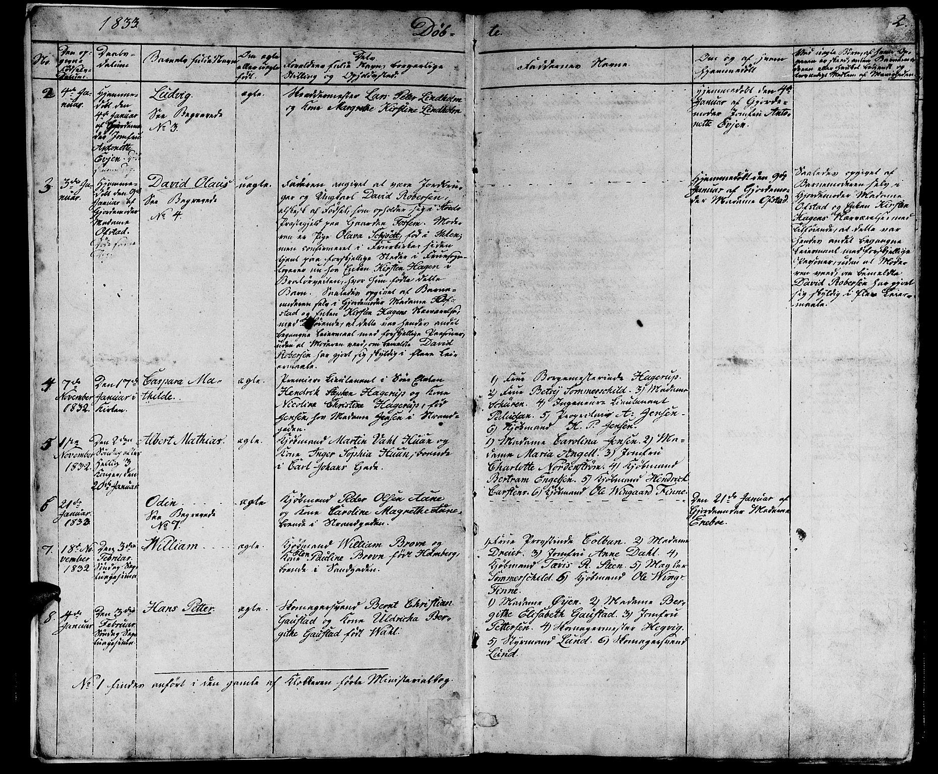 SAT, Ministerialprotokoller, klokkerbøker og fødselsregistre - Sør-Trøndelag, 602/L0136: Klokkerbok nr. 602C04, 1833-1845, s. 2