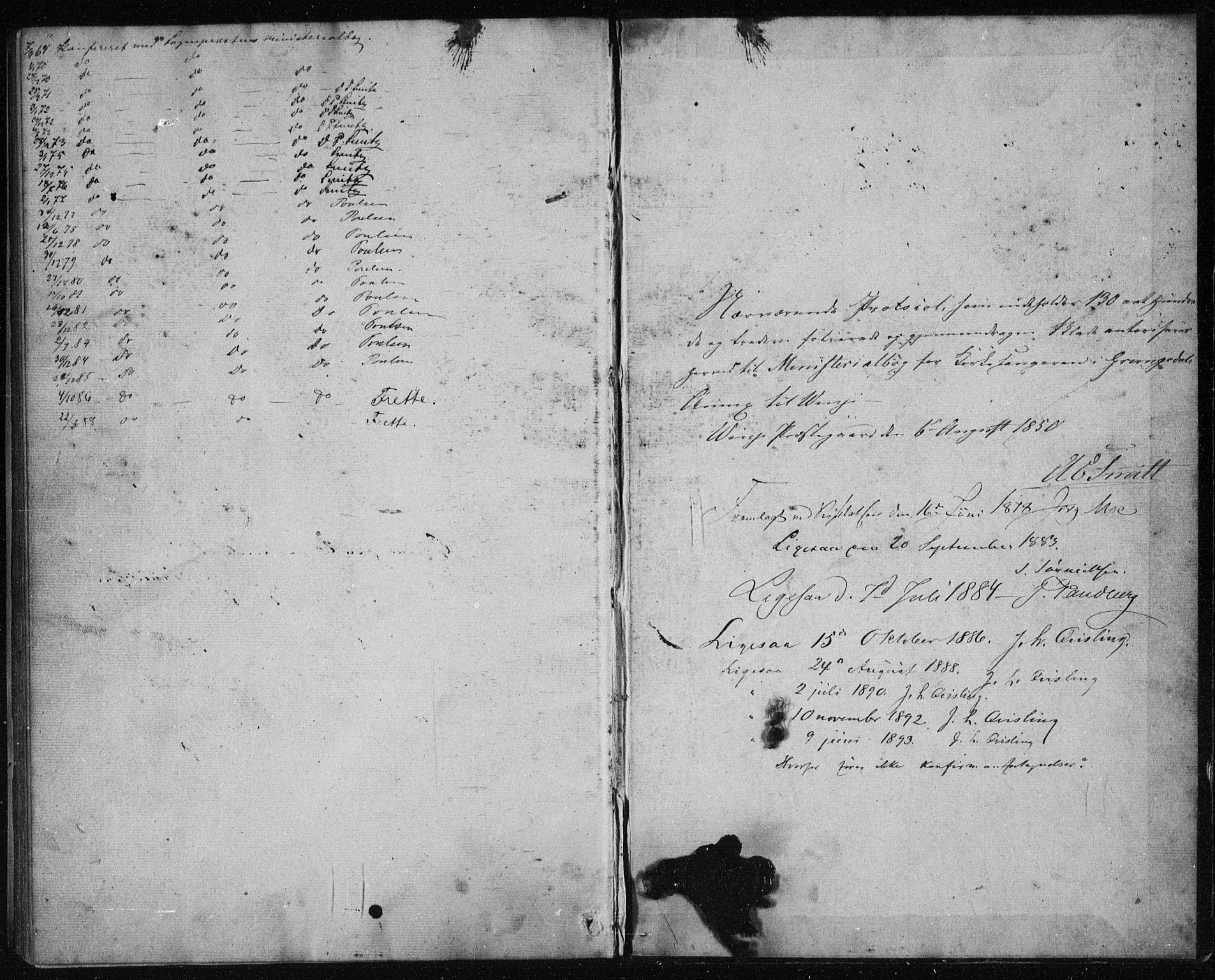 SAKO, Vinje kirkebøker, G/Gc/L0001: Klokkerbok nr. III 1, 1850-1893