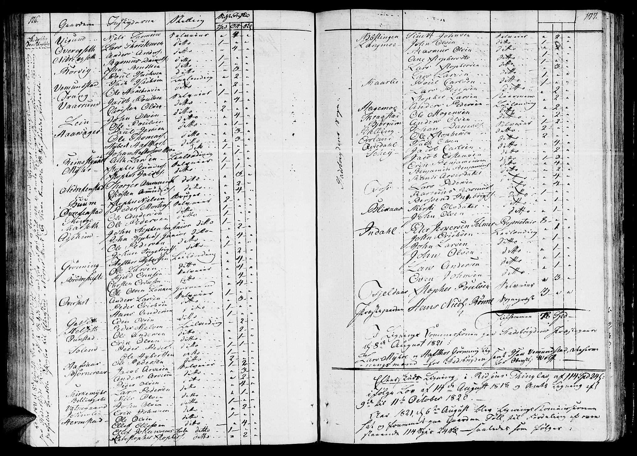 SAT, Ministerialprotokoller, klokkerbøker og fødselsregistre - Sør-Trøndelag, 646/L0607: Ministerialbok nr. 646A05, 1806-1815, s. 176-177