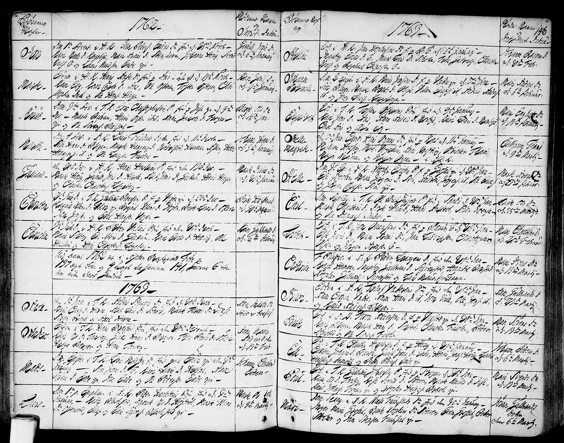 SAO, Asker prestekontor Kirkebøker, F/Fa/L0002: Ministerialbok nr. I 2, 1733-1766, s. 146