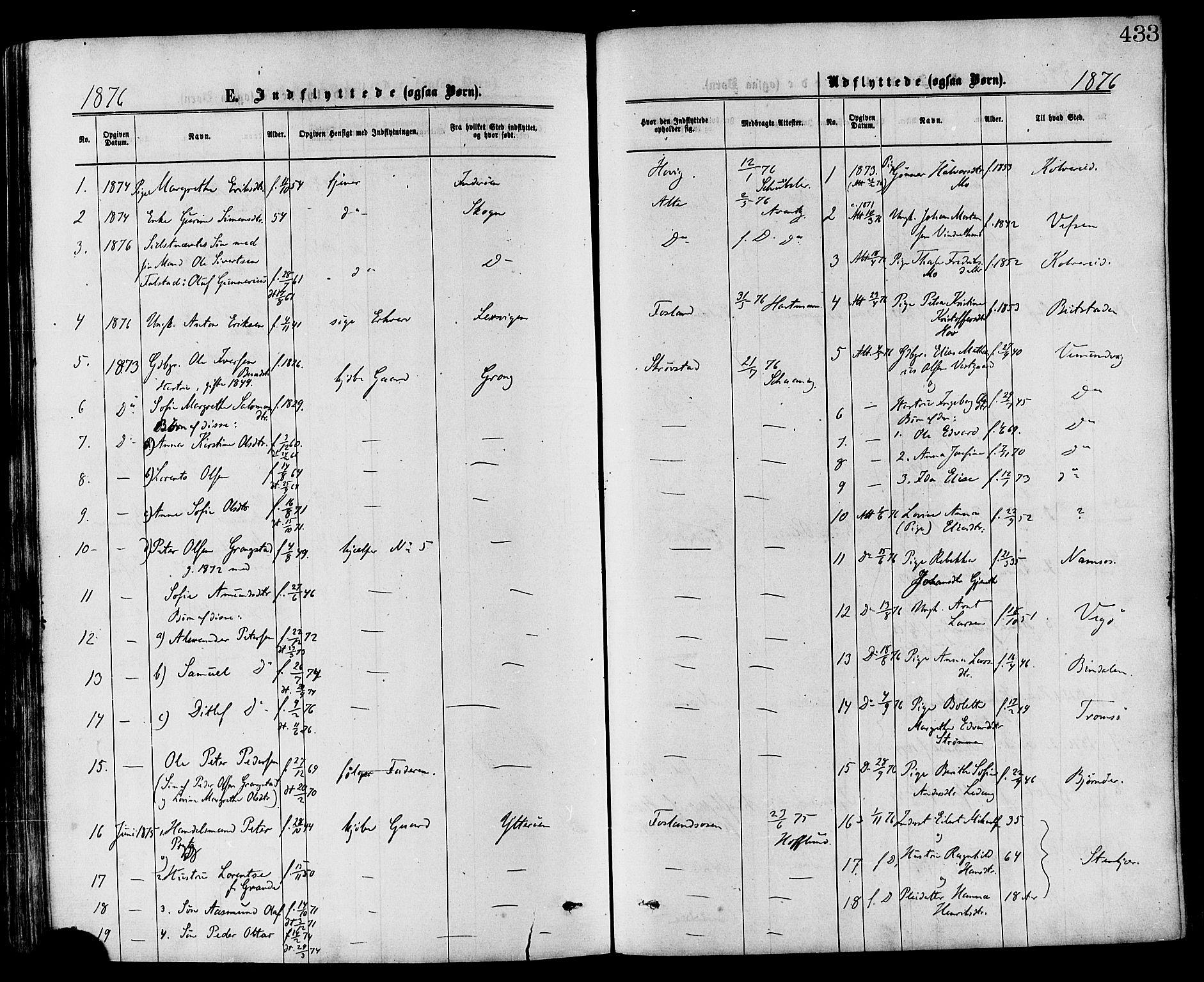 SAT, Ministerialprotokoller, klokkerbøker og fødselsregistre - Nord-Trøndelag, 773/L0616: Ministerialbok nr. 773A07, 1870-1887, s. 433