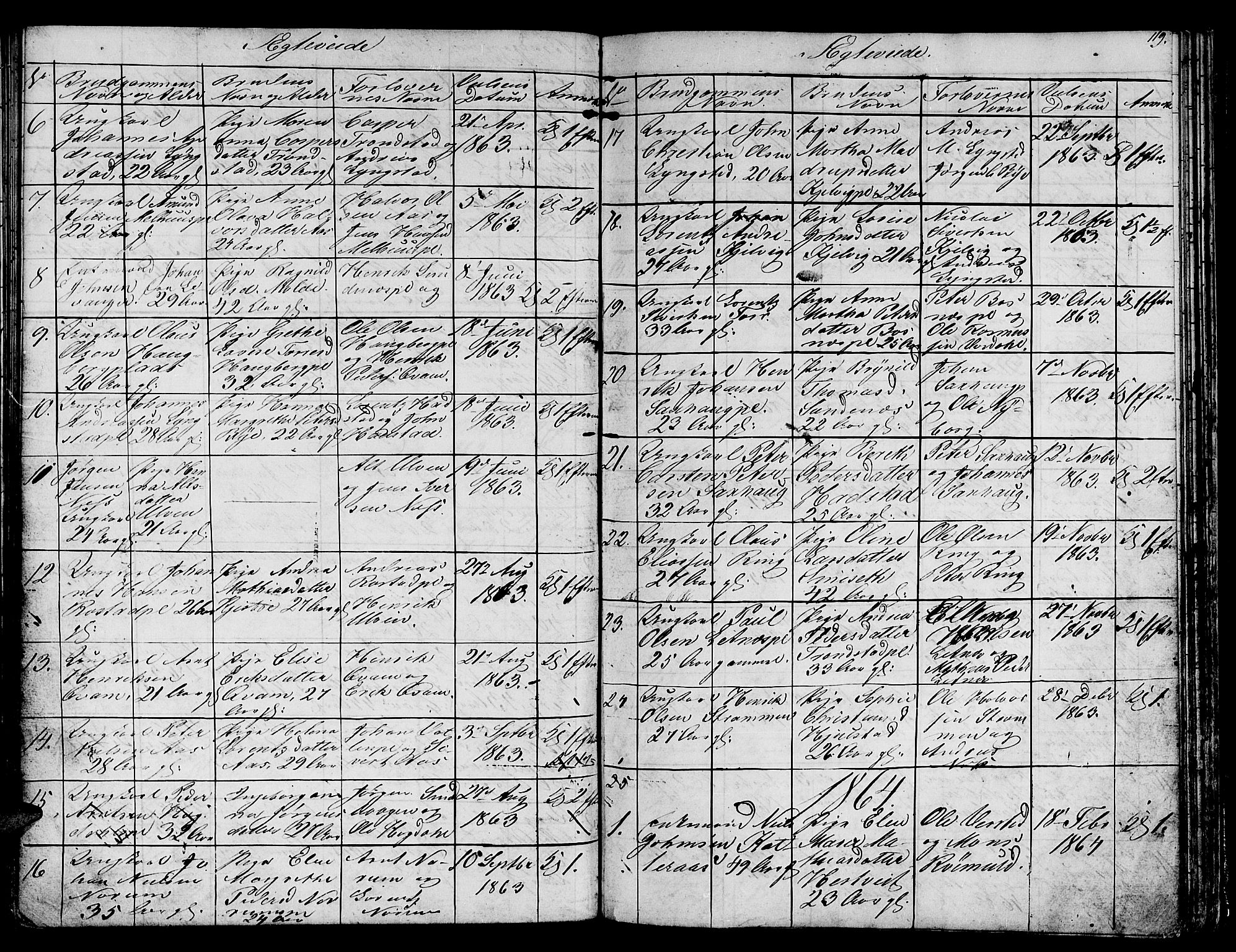 SAT, Ministerialprotokoller, klokkerbøker og fødselsregistre - Nord-Trøndelag, 730/L0299: Klokkerbok nr. 730C02, 1849-1871, s. 119
