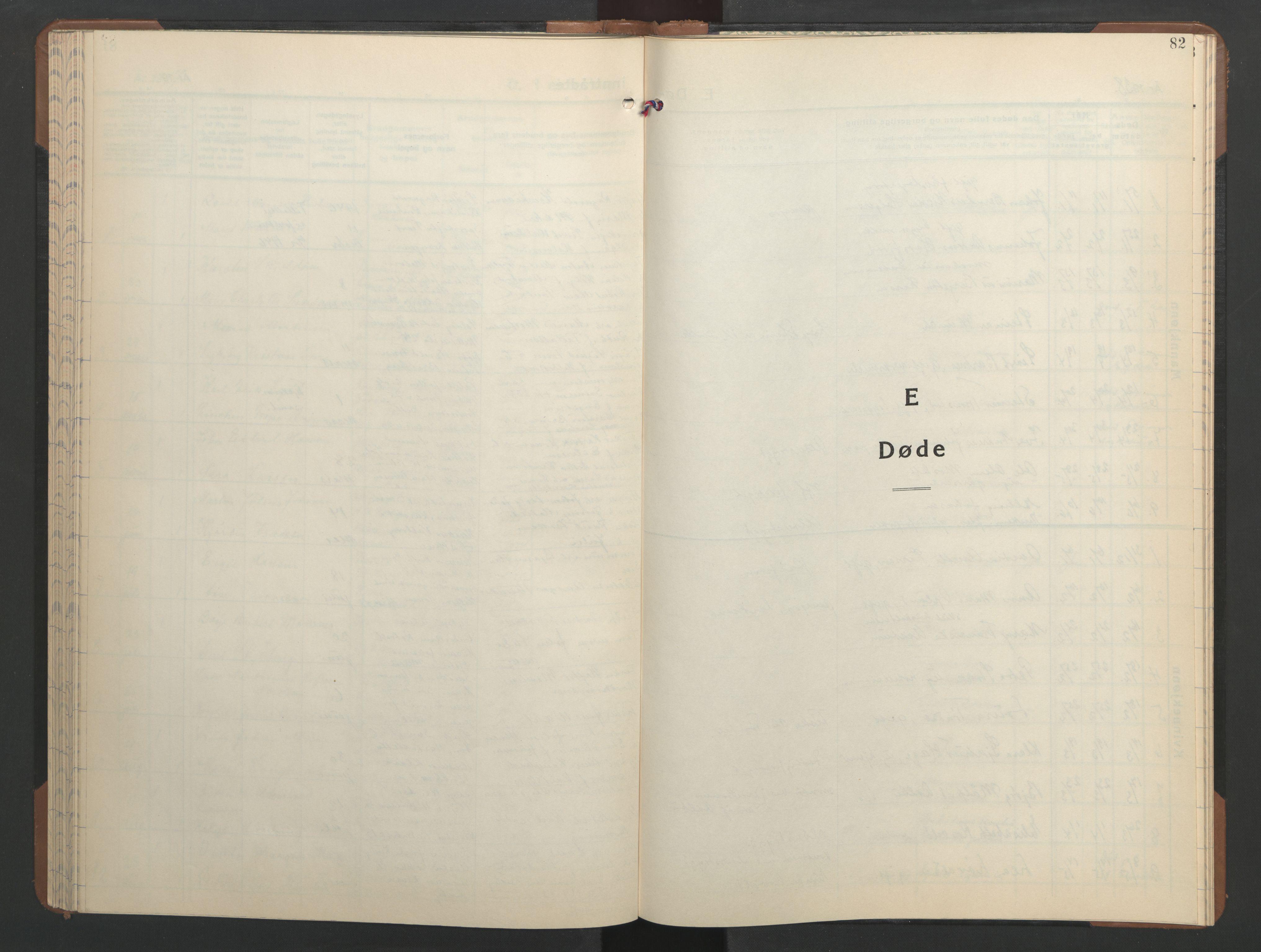 SAT, Ministerialprotokoller, klokkerbøker og fødselsregistre - Sør-Trøndelag, 606/L0315: Klokkerbok nr. 606C11, 1938-1947, s. 82