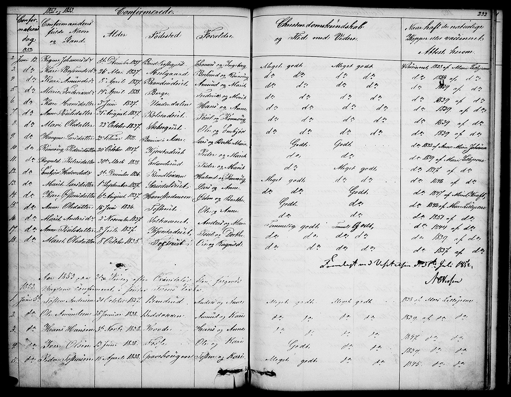 SAH, Sør-Fron prestekontor, H/Ha/Hab/L0001: Klokkerbok nr. 1, 1844-1863, s. 233