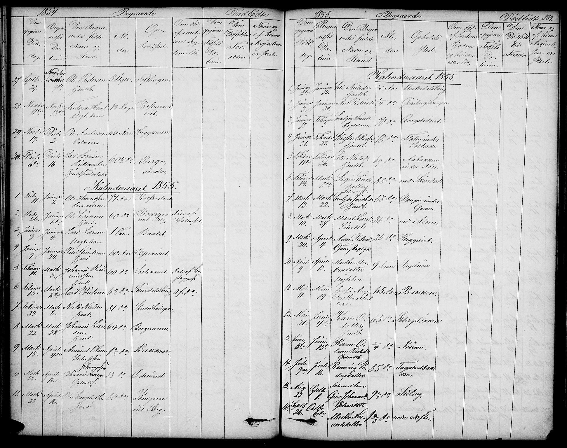 SAH, Sør-Fron prestekontor, H/Ha/Hab/L0001: Klokkerbok nr. 1, 1844-1863, s. 189