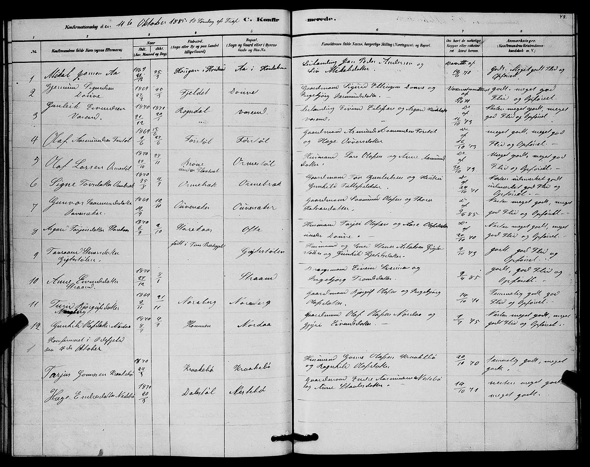 SAKO, Lårdal kirkebøker, G/Gc/L0003: Klokkerbok nr. III 3, 1878-1890, s. 48