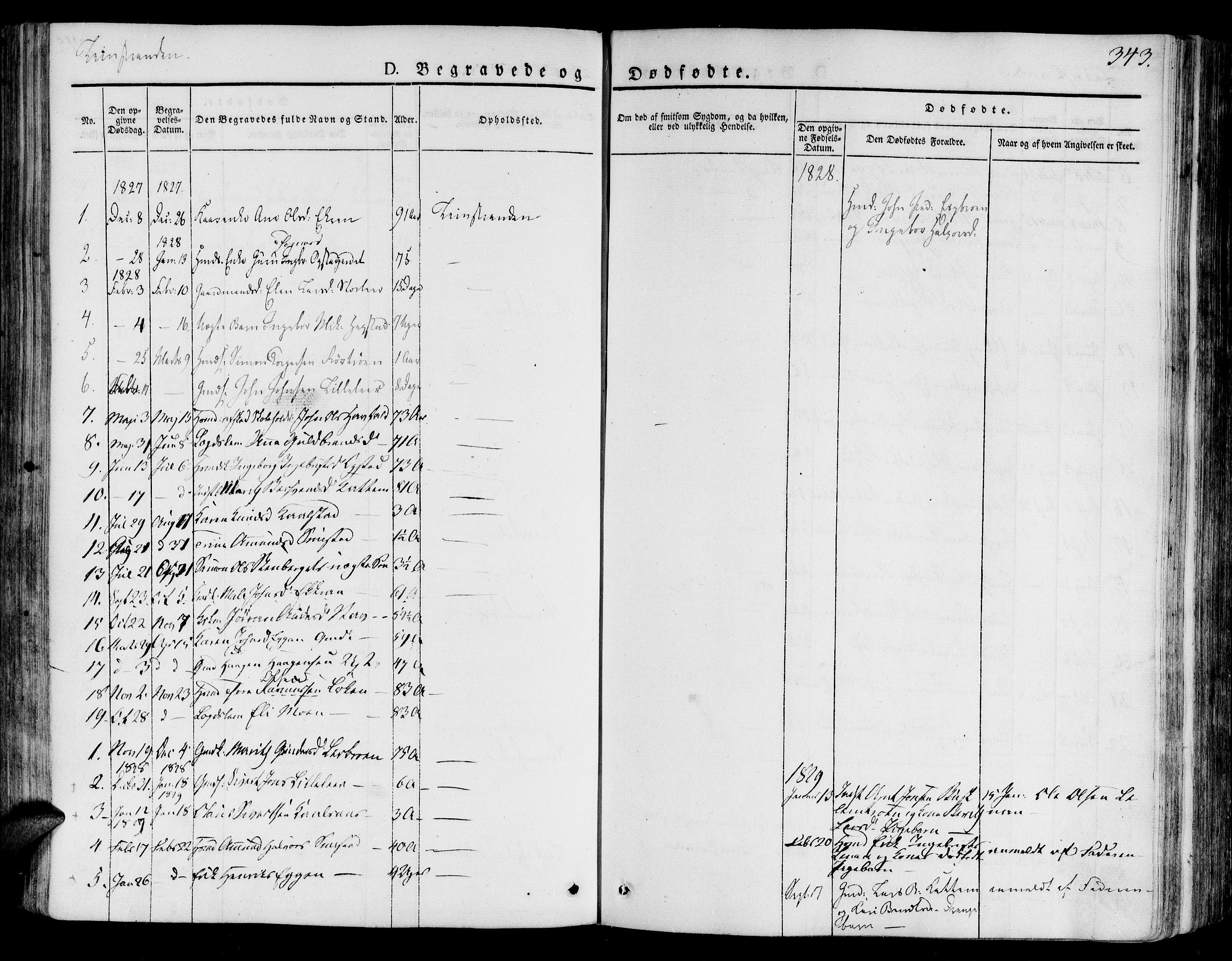 SAT, Ministerialprotokoller, klokkerbøker og fødselsregistre - Sør-Trøndelag, 691/L1071: Ministerialbok nr. 691A05 /2, 1826-1841, s. 343