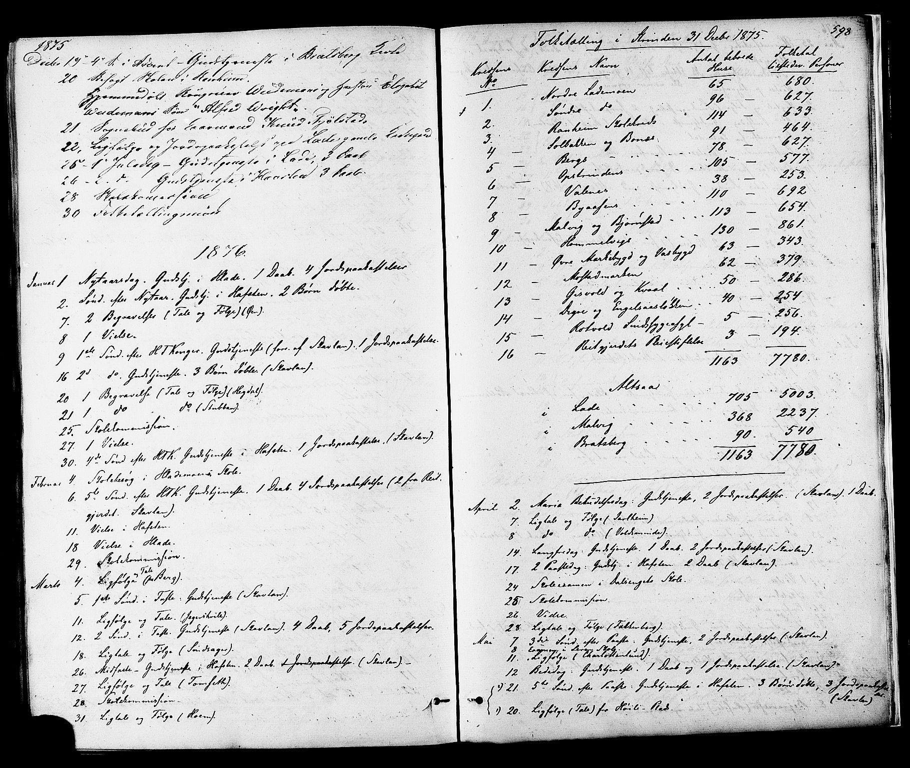 SAT, Ministerialprotokoller, klokkerbøker og fødselsregistre - Sør-Trøndelag, 606/L0293: Ministerialbok nr. 606A08, 1866-1877, s. 598