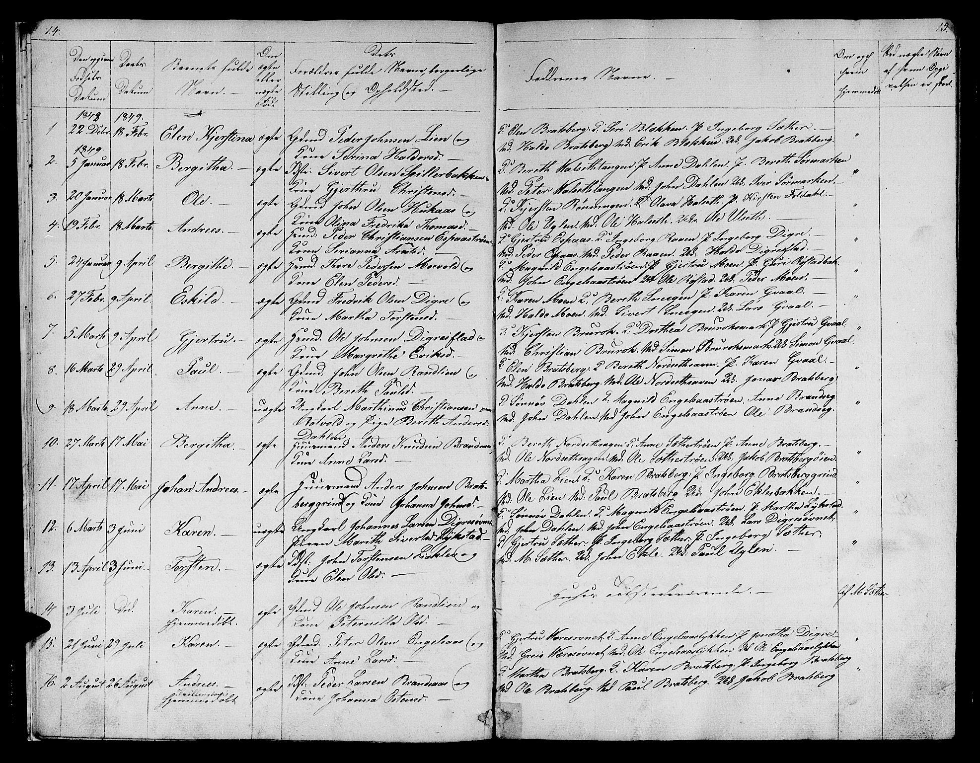 SAT, Ministerialprotokoller, klokkerbøker og fødselsregistre - Sør-Trøndelag, 608/L0339: Klokkerbok nr. 608C05, 1844-1863, s. 14-15