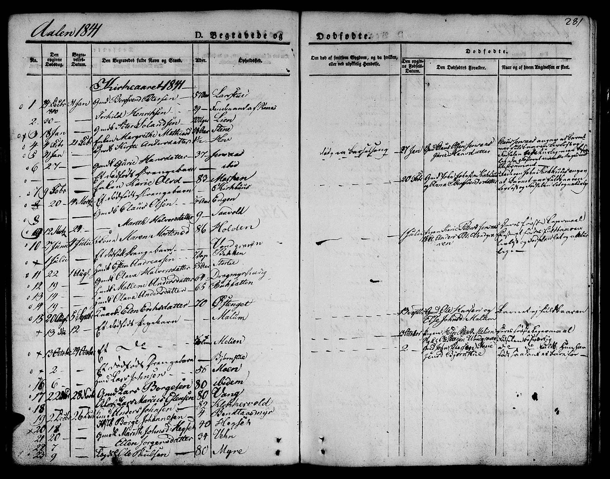 SAT, Ministerialprotokoller, klokkerbøker og fødselsregistre - Sør-Trøndelag, 685/L0962: Ministerialbok nr. 685A05 /3, 1829-1845, s. 281
