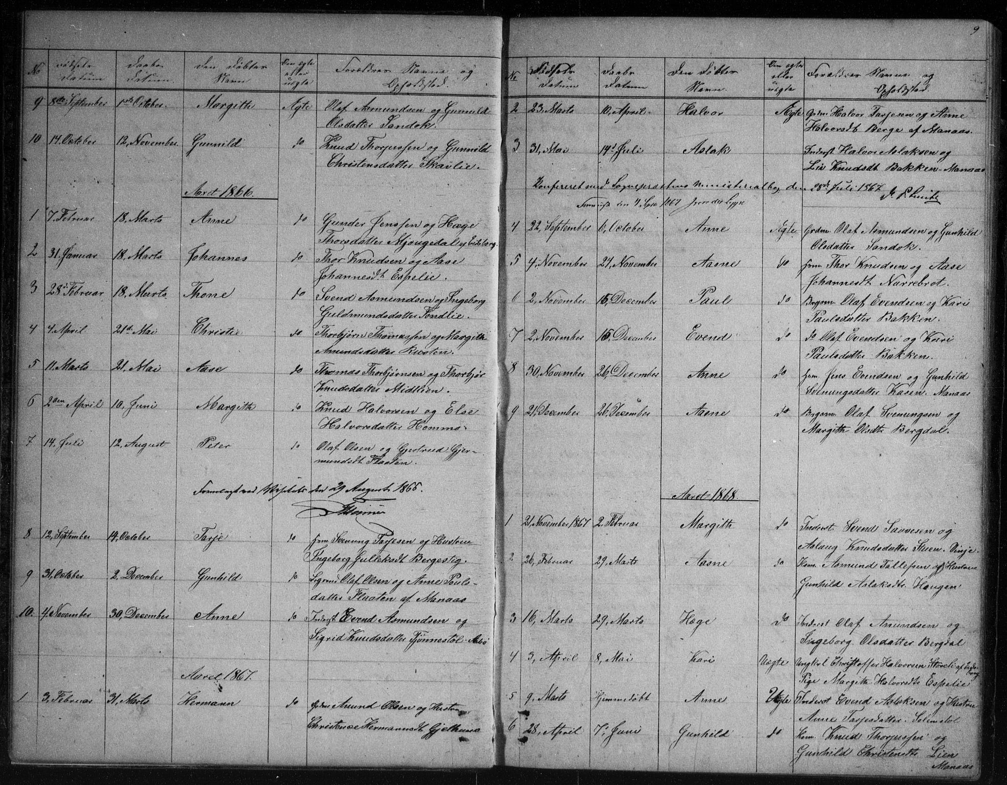 SAKO, Vinje kirkebøker, G/Gb/L0002: Klokkerbok nr. II 2, 1849-1891, s. 9