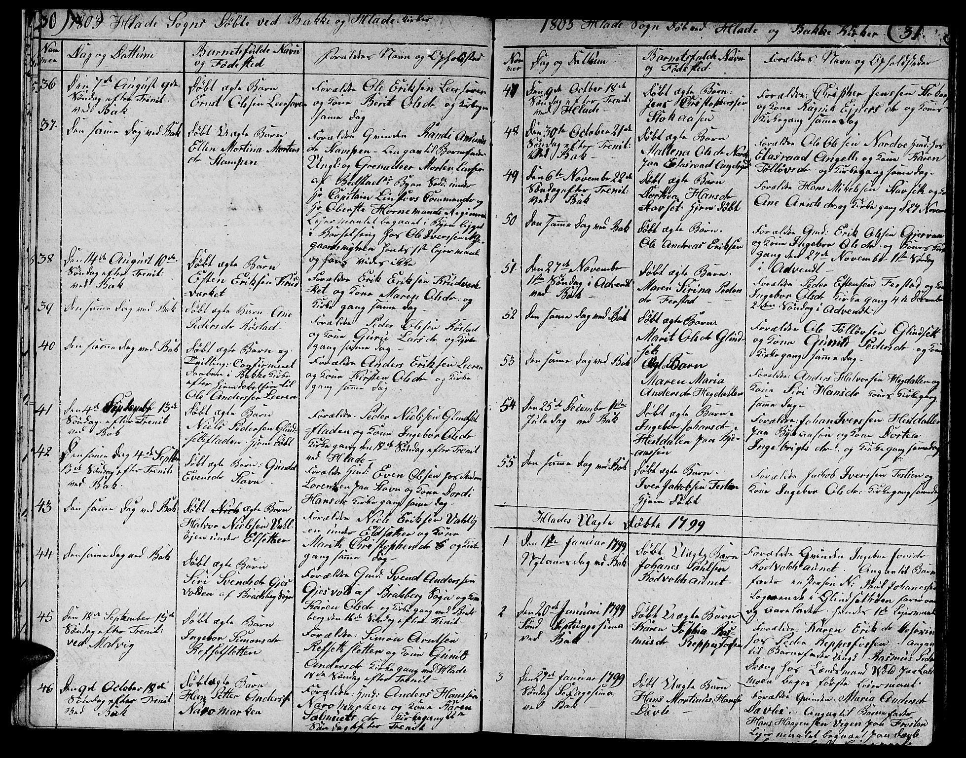 SAT, Ministerialprotokoller, klokkerbøker og fødselsregistre - Sør-Trøndelag, 606/L0306: Klokkerbok nr. 606C02, 1797-1829, s. 30-31