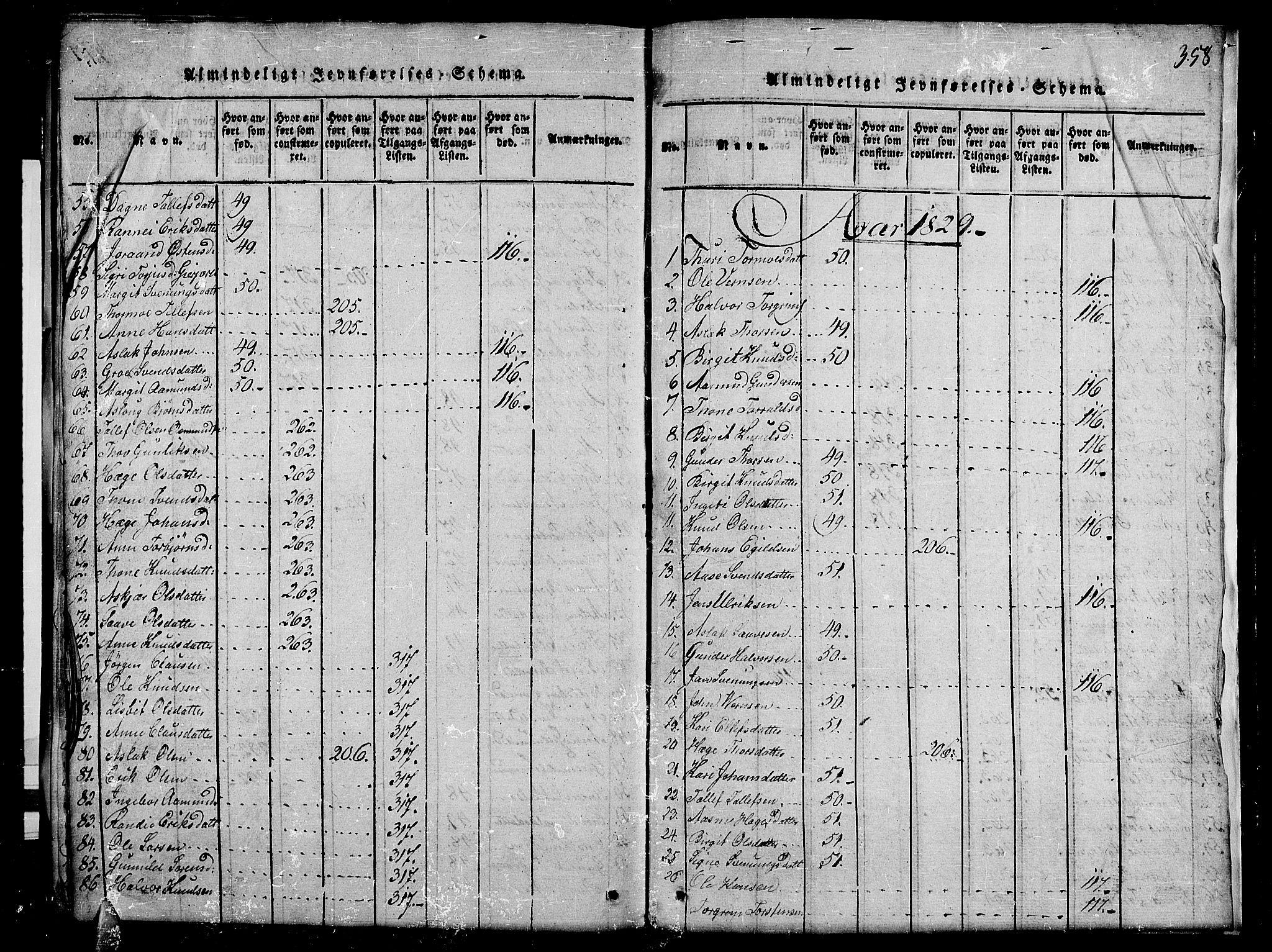 SAKO, Kviteseid kirkebøker, G/Gb/L0001: Klokkerbok nr. II 1, 1815-1842, s. 358