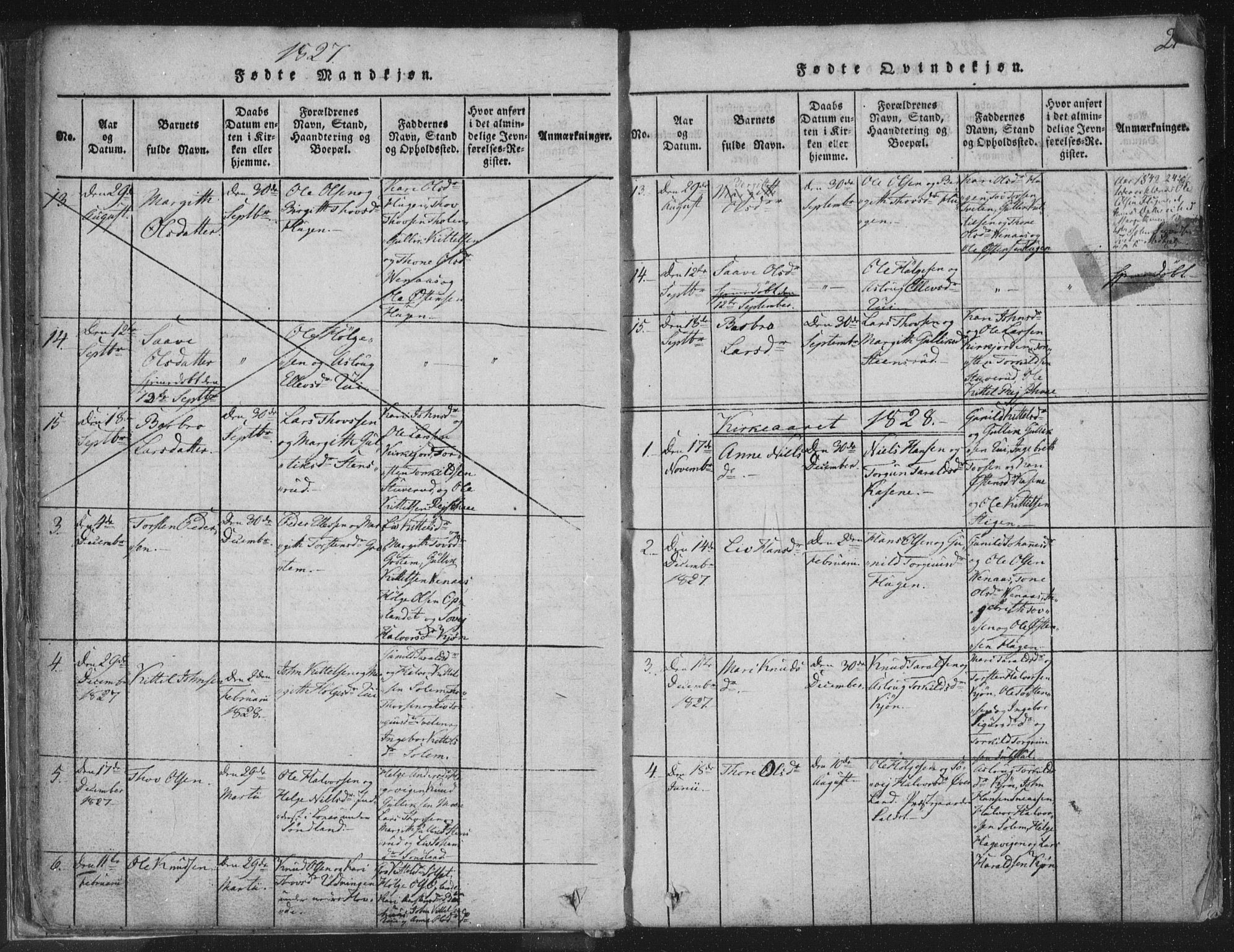 SAKO, Hjartdal kirkebøker, F/Fc/L0001: Ministerialbok nr. III 1, 1815-1843, s. 21