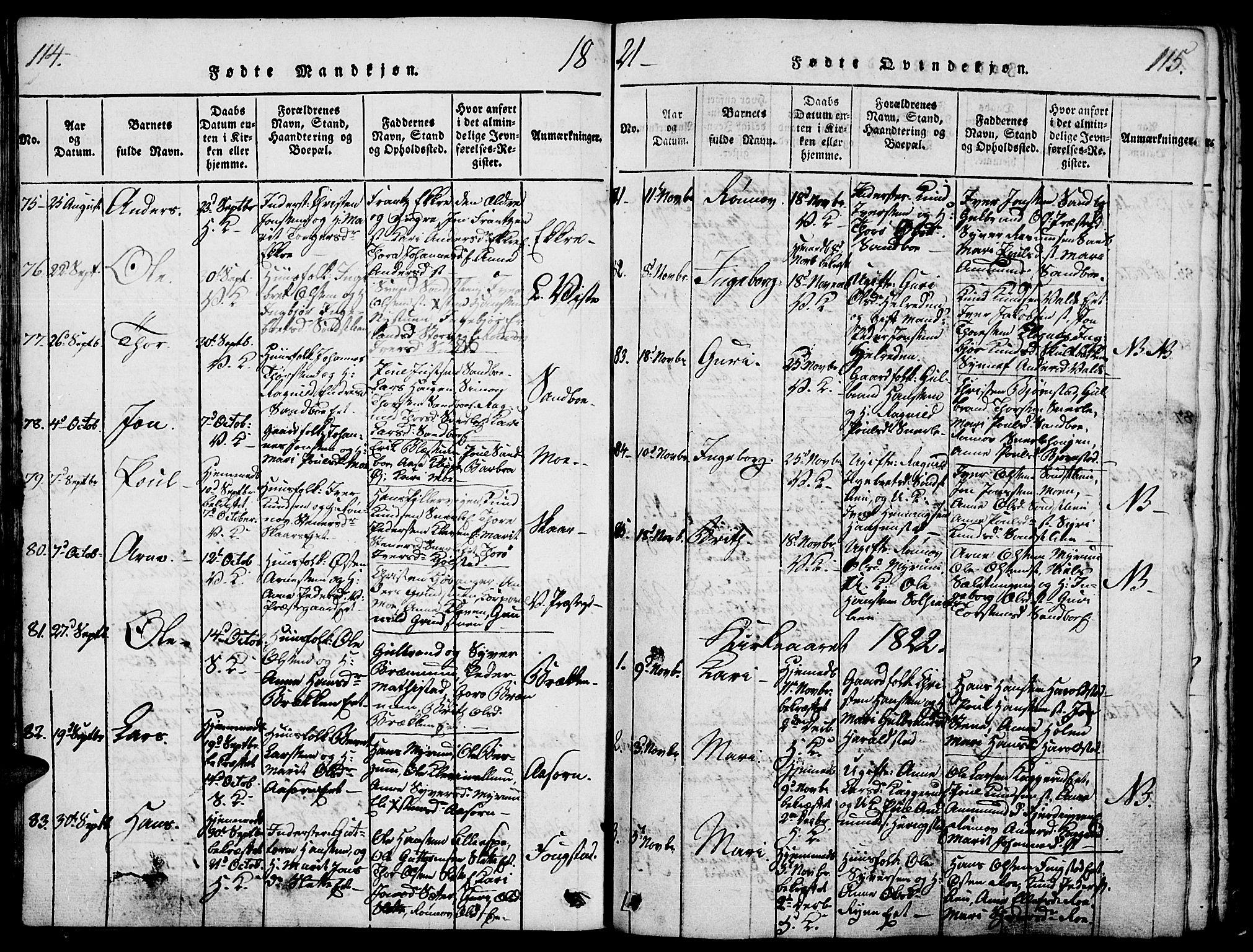 SAH, Vågå prestekontor, Ministerialbok nr. 3, 1815-1827, s. 114-115