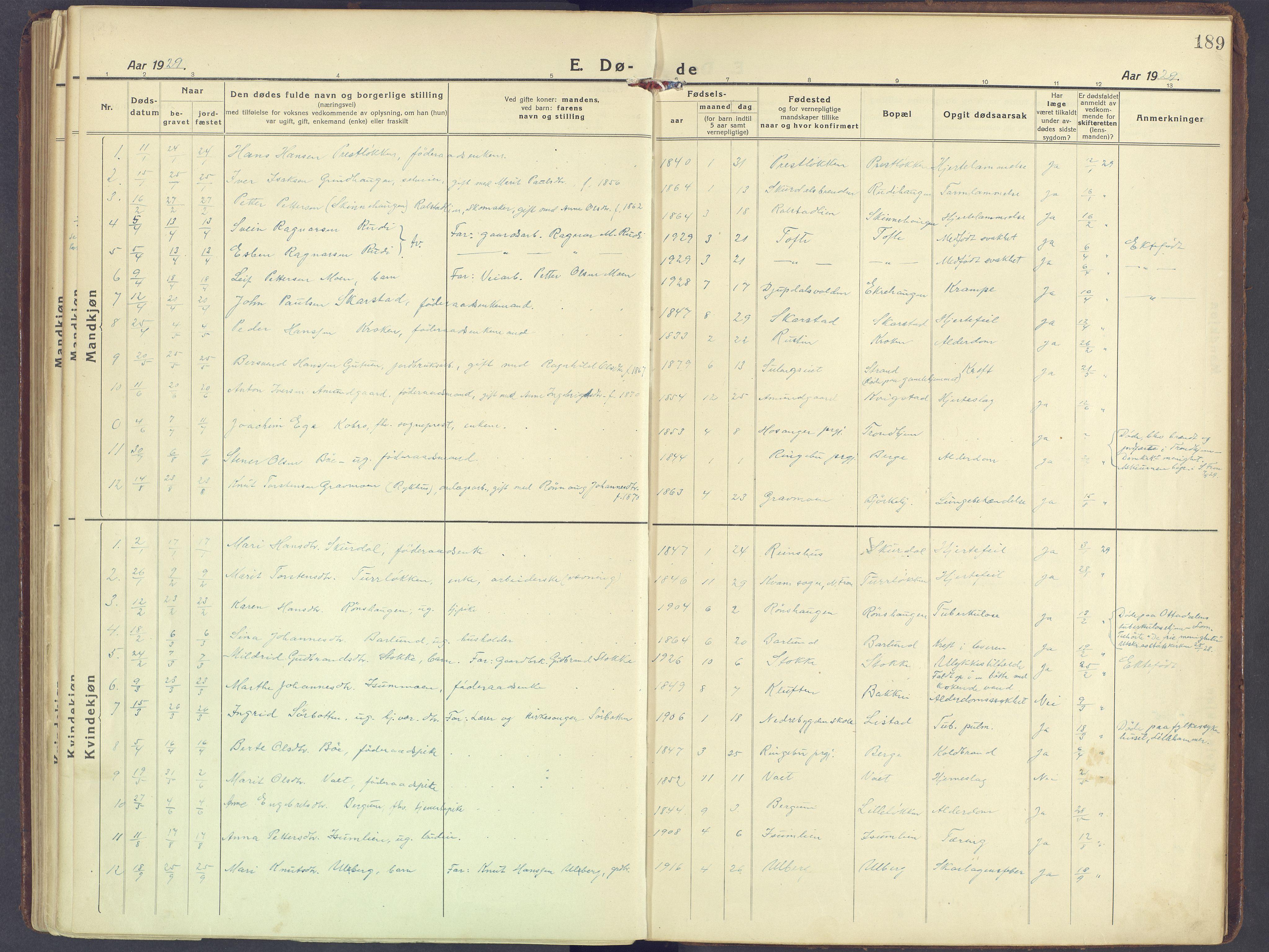 SAH, Sør-Fron prestekontor, H/Ha/Haa/L0005: Ministerialbok nr. 5, 1920-1933, s. 189