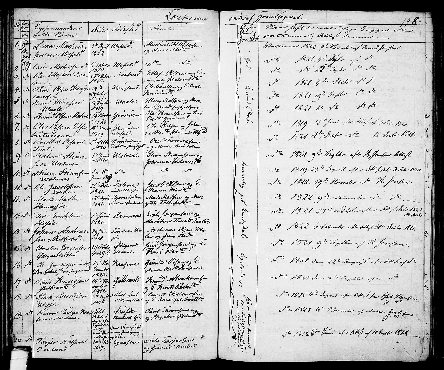 SAKO, Drangedal kirkebøker, F/Fa/L0006: Ministerialbok nr. 6, 1831-1837, s. 198