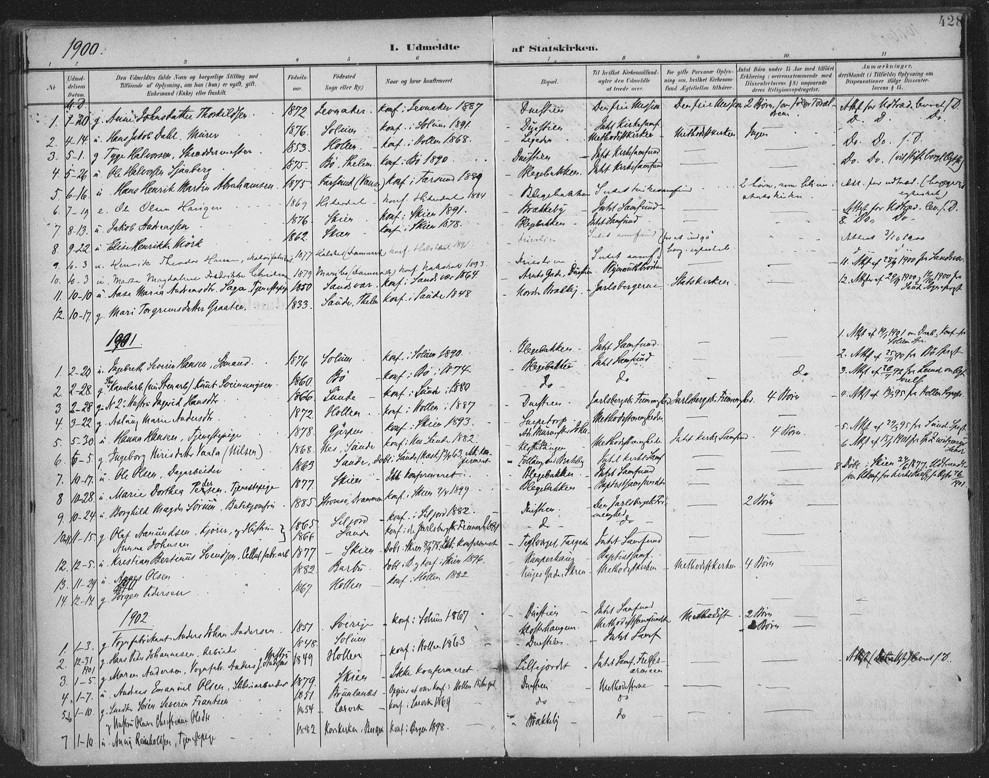 SAKO, Skien kirkebøker, F/Fa/L0011: Ministerialbok nr. 11, 1900-1907, s. 428