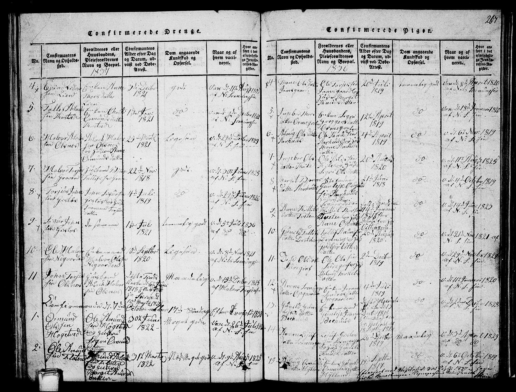 SAKO, Vinje kirkebøker, G/Ga/L0001: Klokkerbok nr. I 1, 1814-1843, s. 267