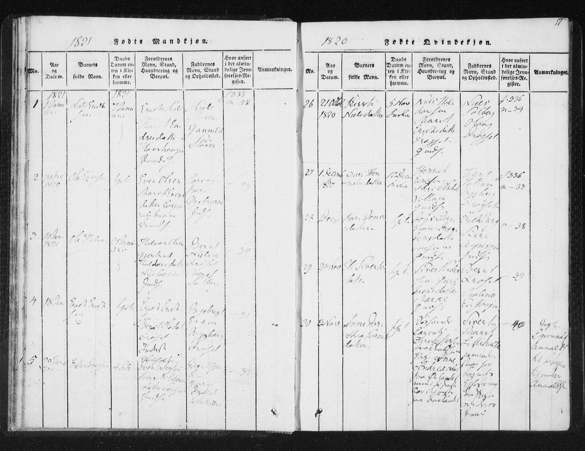 SAT, Ministerialprotokoller, klokkerbøker og fødselsregistre - Sør-Trøndelag, 689/L1037: Ministerialbok nr. 689A02, 1816-1842, s. 17