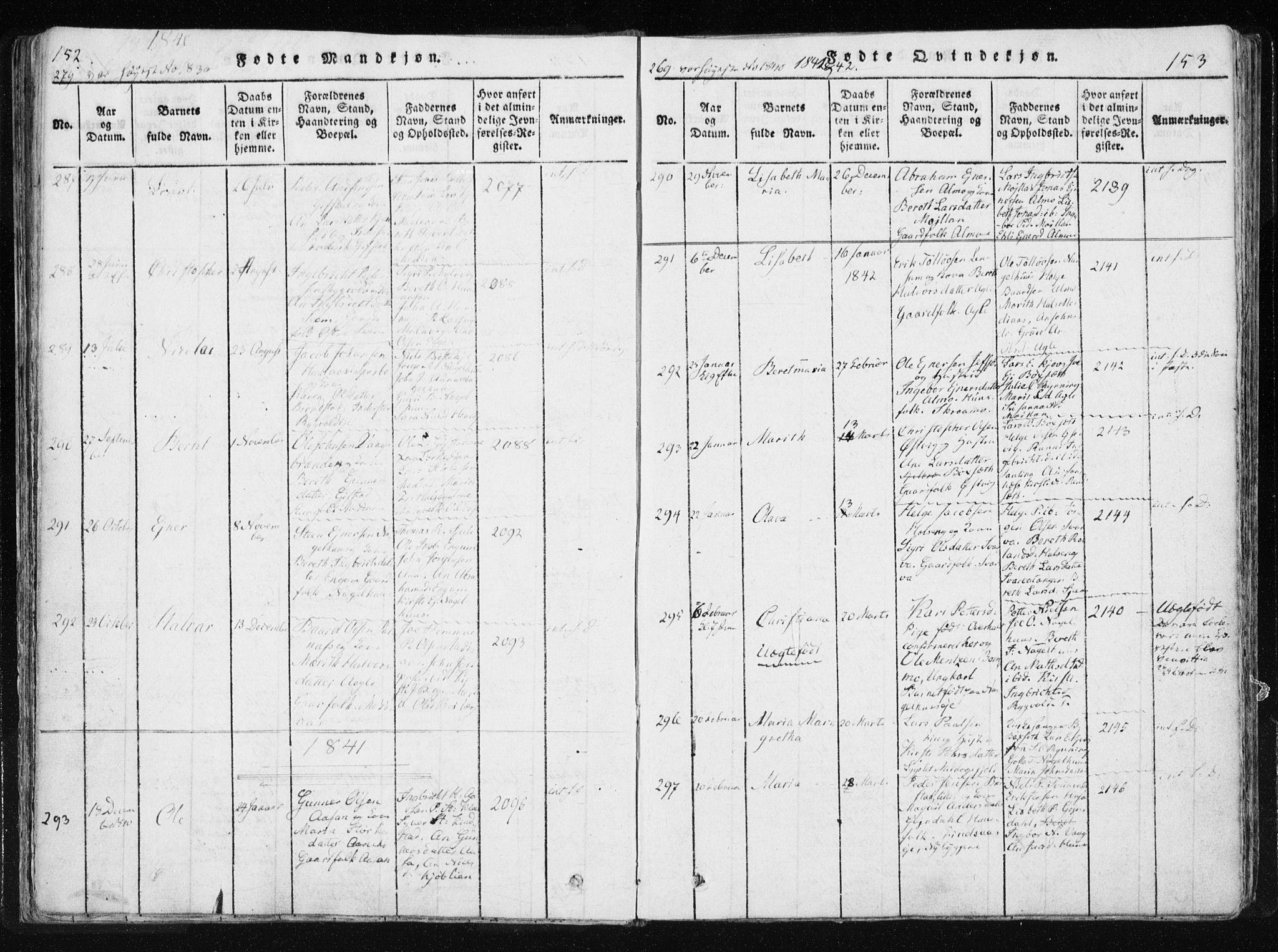 SAT, Ministerialprotokoller, klokkerbøker og fødselsregistre - Nord-Trøndelag, 749/L0469: Ministerialbok nr. 749A03, 1817-1857, s. 152-153