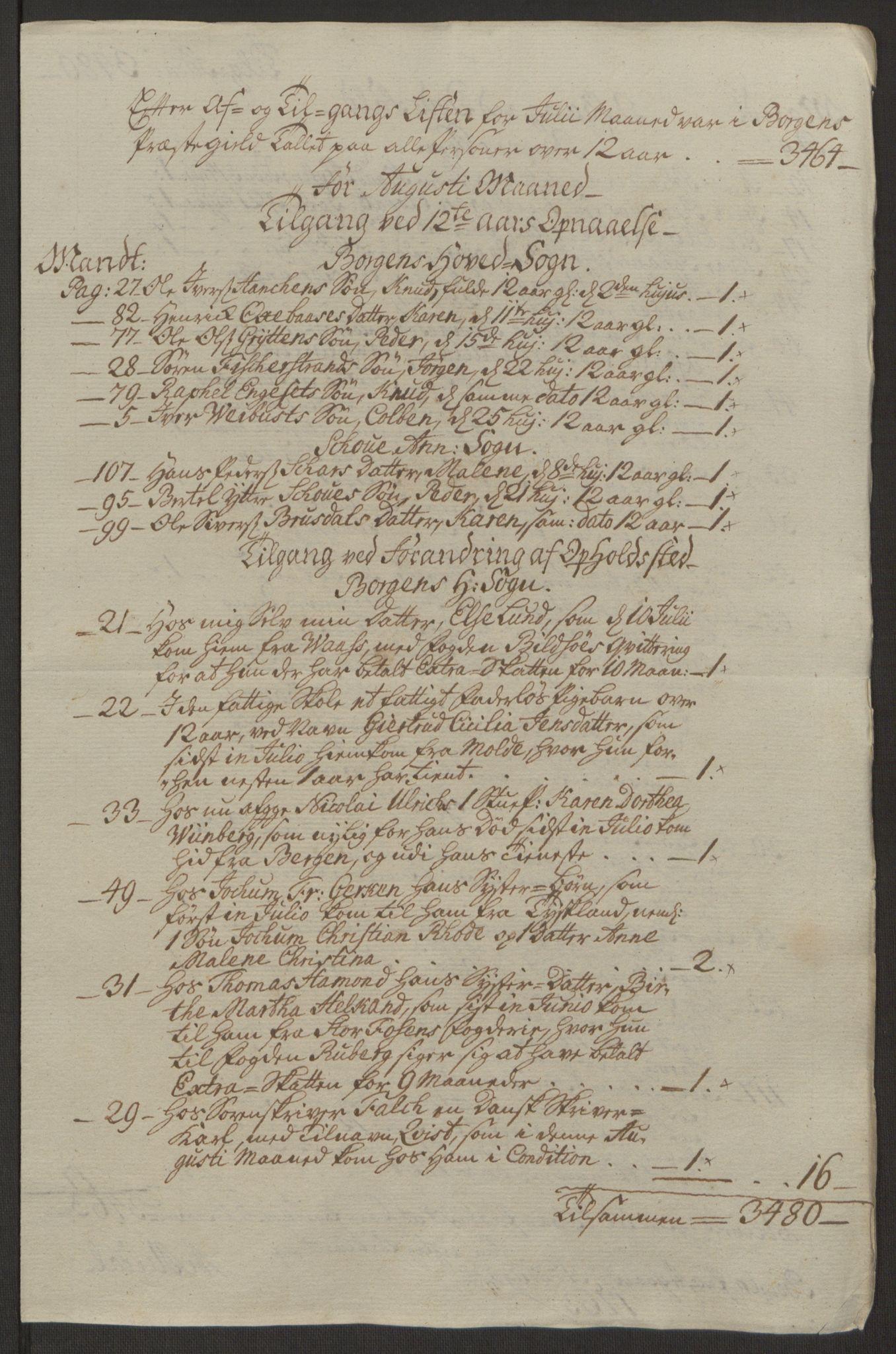 RA, Rentekammeret inntil 1814, Realistisk ordnet avdeling, Ol/L0019: [Gg 10]: Ekstraskatten, 23.09.1762. Sunnmøre, 1762-1763, s. 88