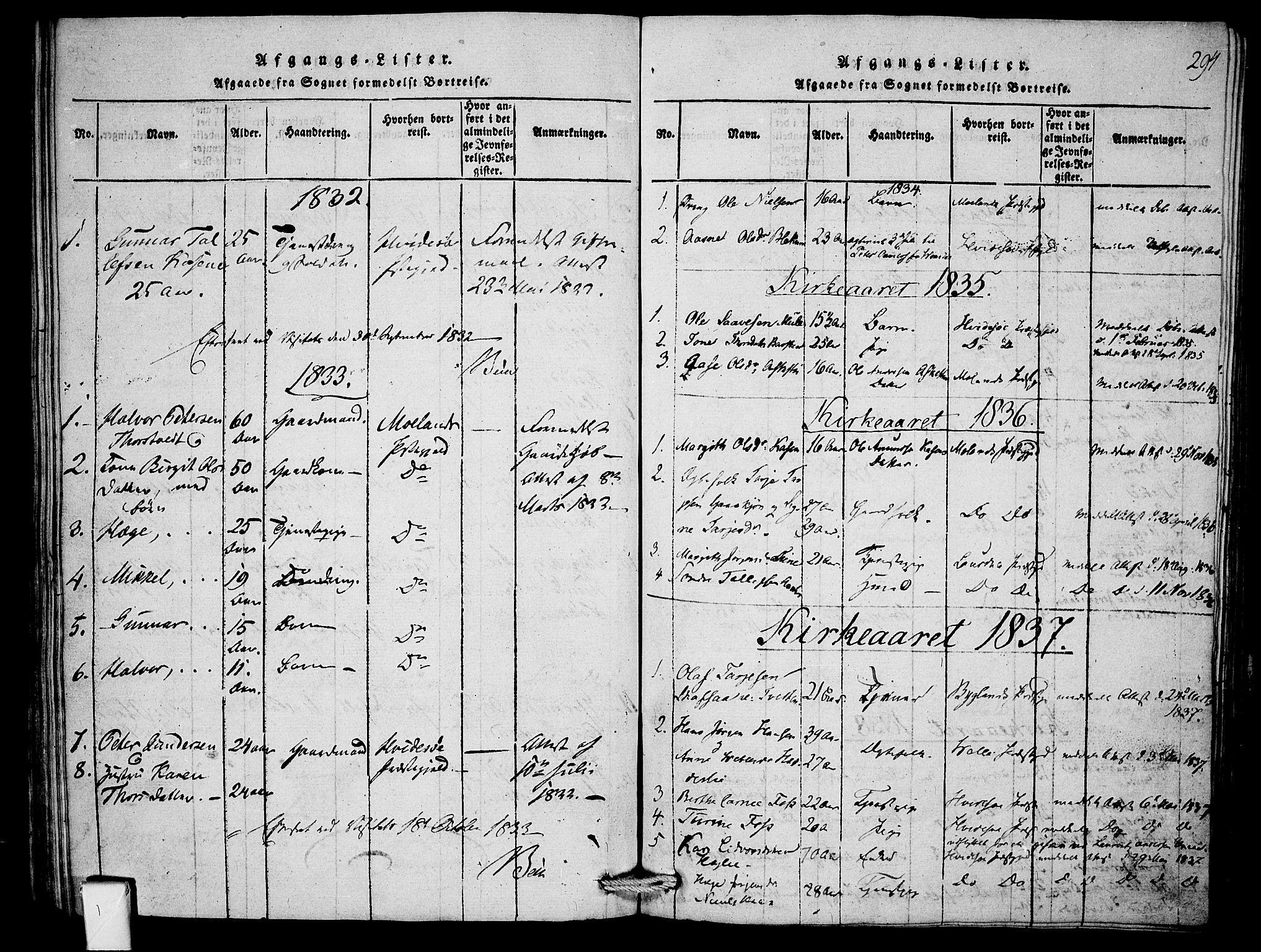 SAKO, Mo kirkebøker, F/Fb/L0001: Ministerialbok nr. II 1, 1814-1844, s. 294