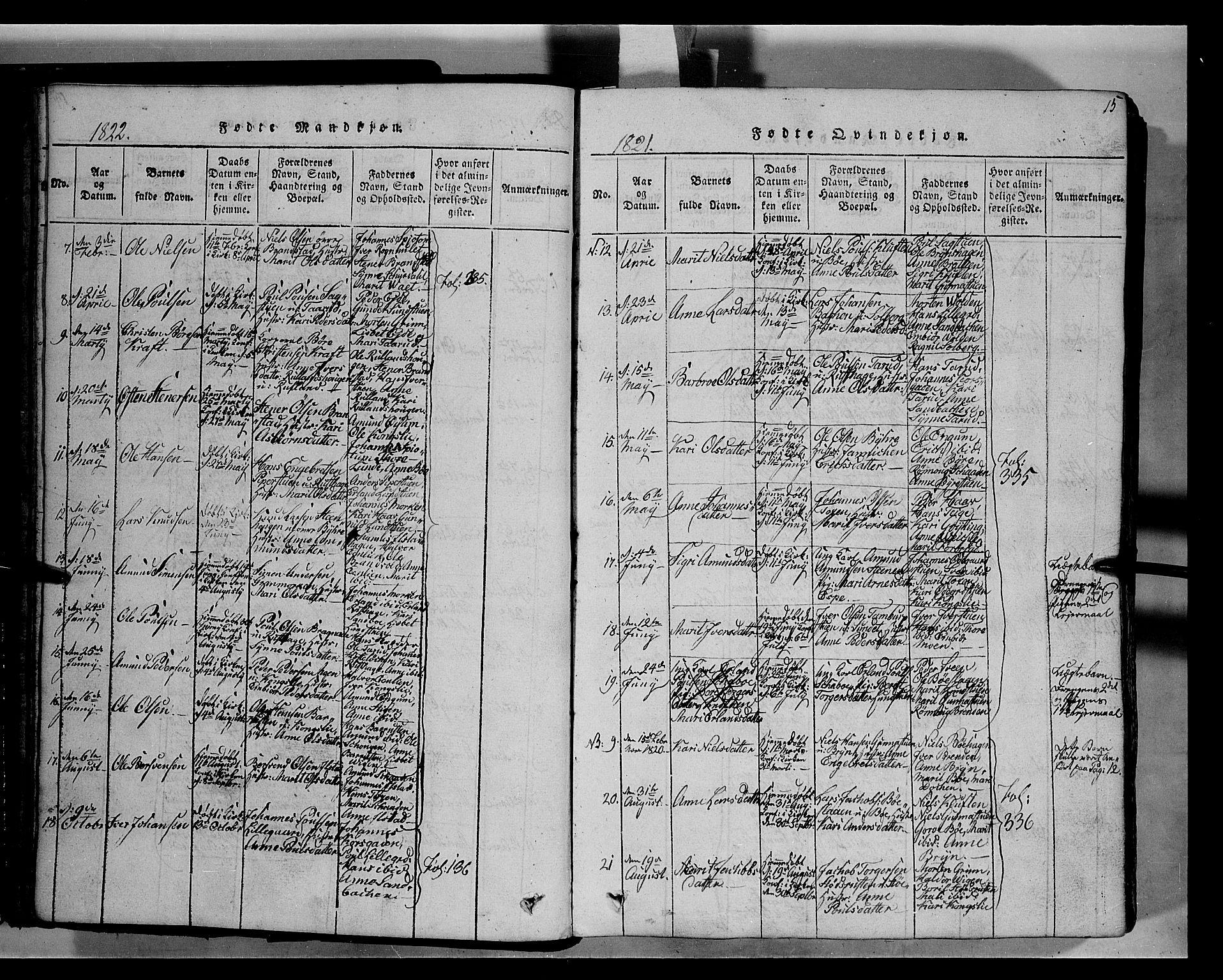 SAH, Fron prestekontor, H/Ha/Hab/L0004: Klokkerbok nr. 4, 1816-1850, s. 15
