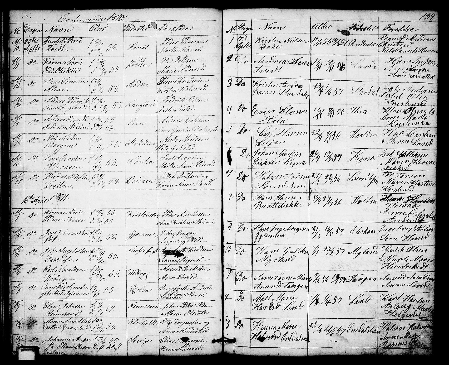 SAKO, Solum kirkebøker, G/Gb/L0002: Klokkerbok nr. II 2, 1859-1879, s. 134