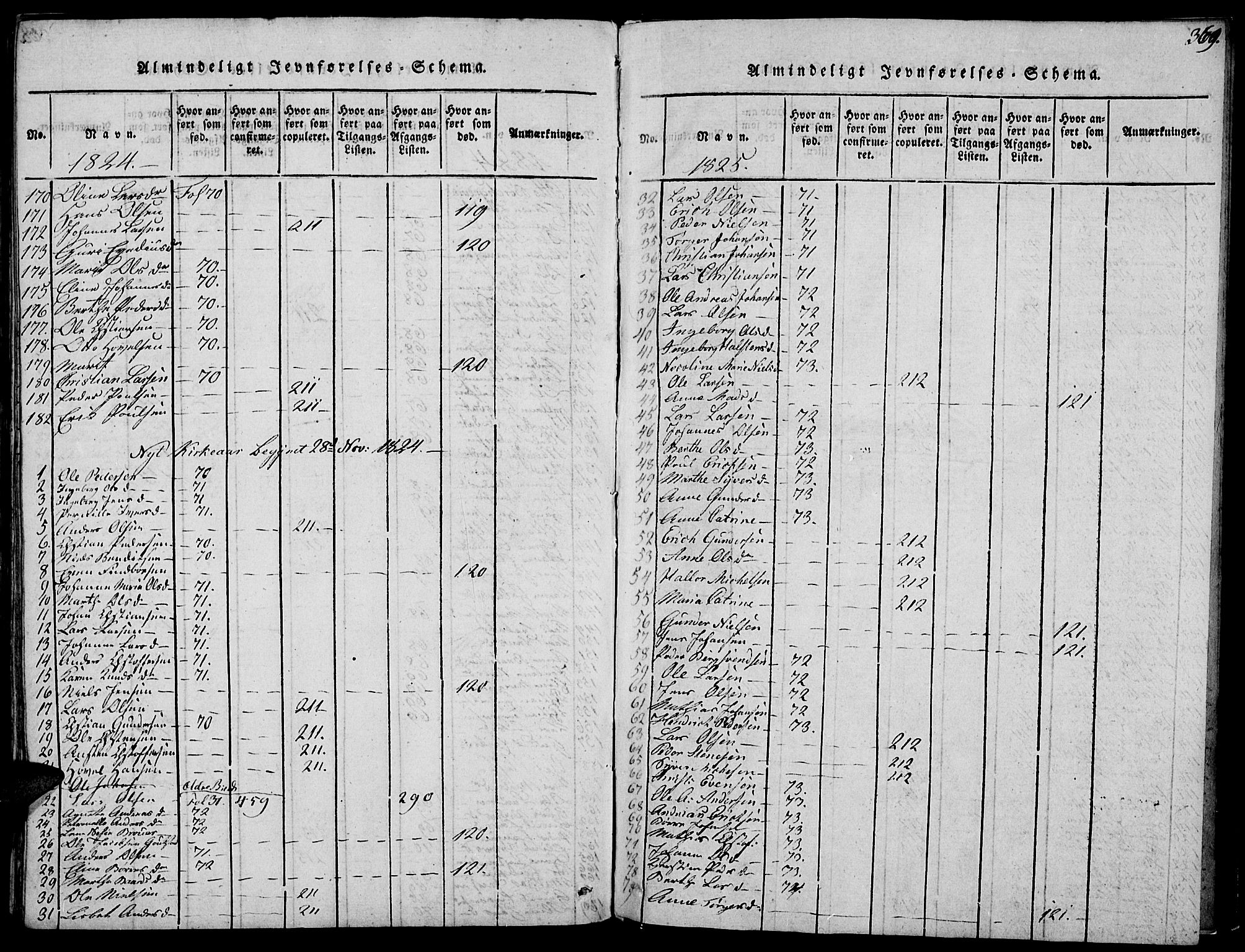 SAH, Biri prestekontor, Ministerialbok nr. 3, 1814-1828, s. 369