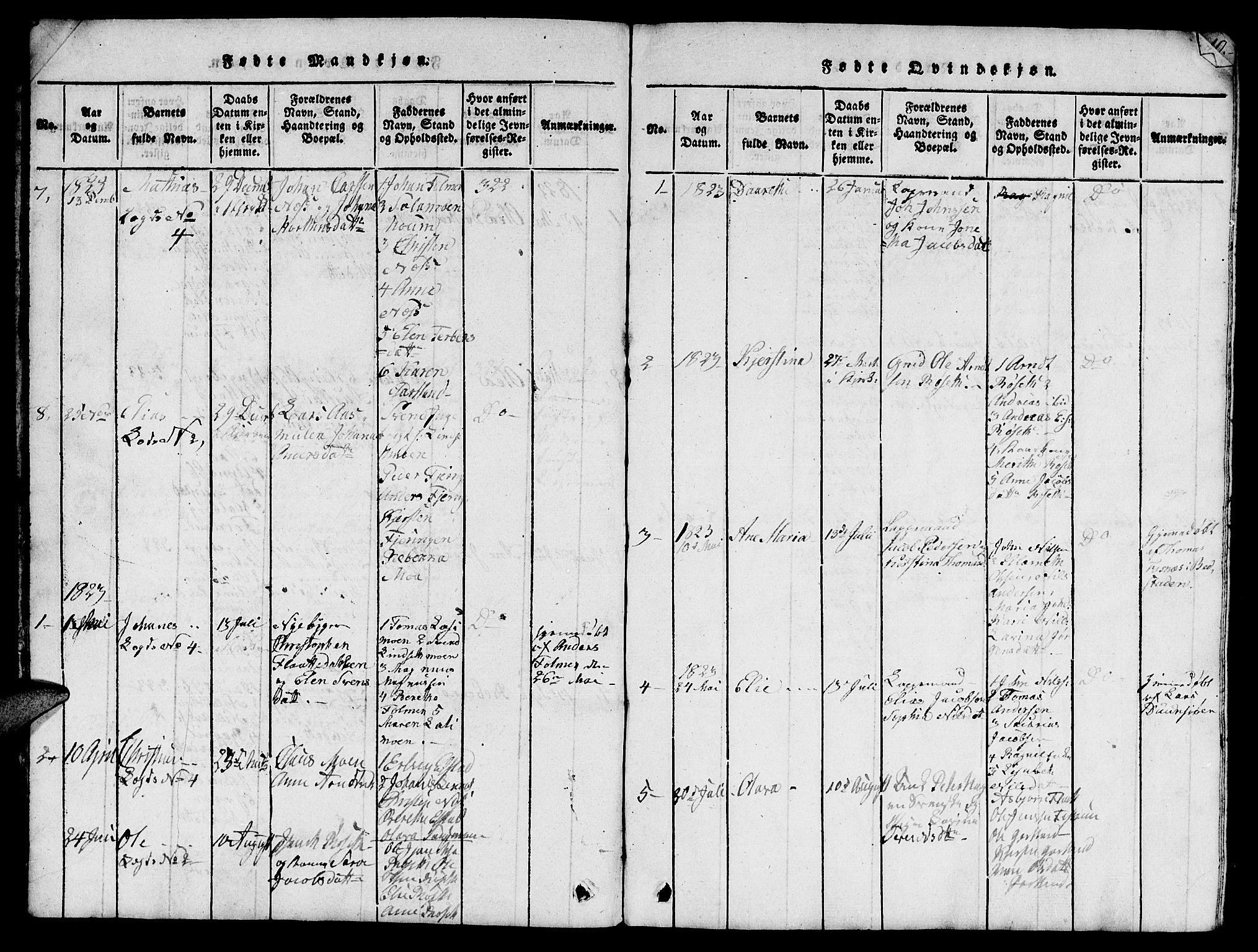 SAT, Ministerialprotokoller, klokkerbøker og fødselsregistre - Nord-Trøndelag, 759/L0527: Klokkerbok nr. 759C01 /1, 1816-1825, s. 9