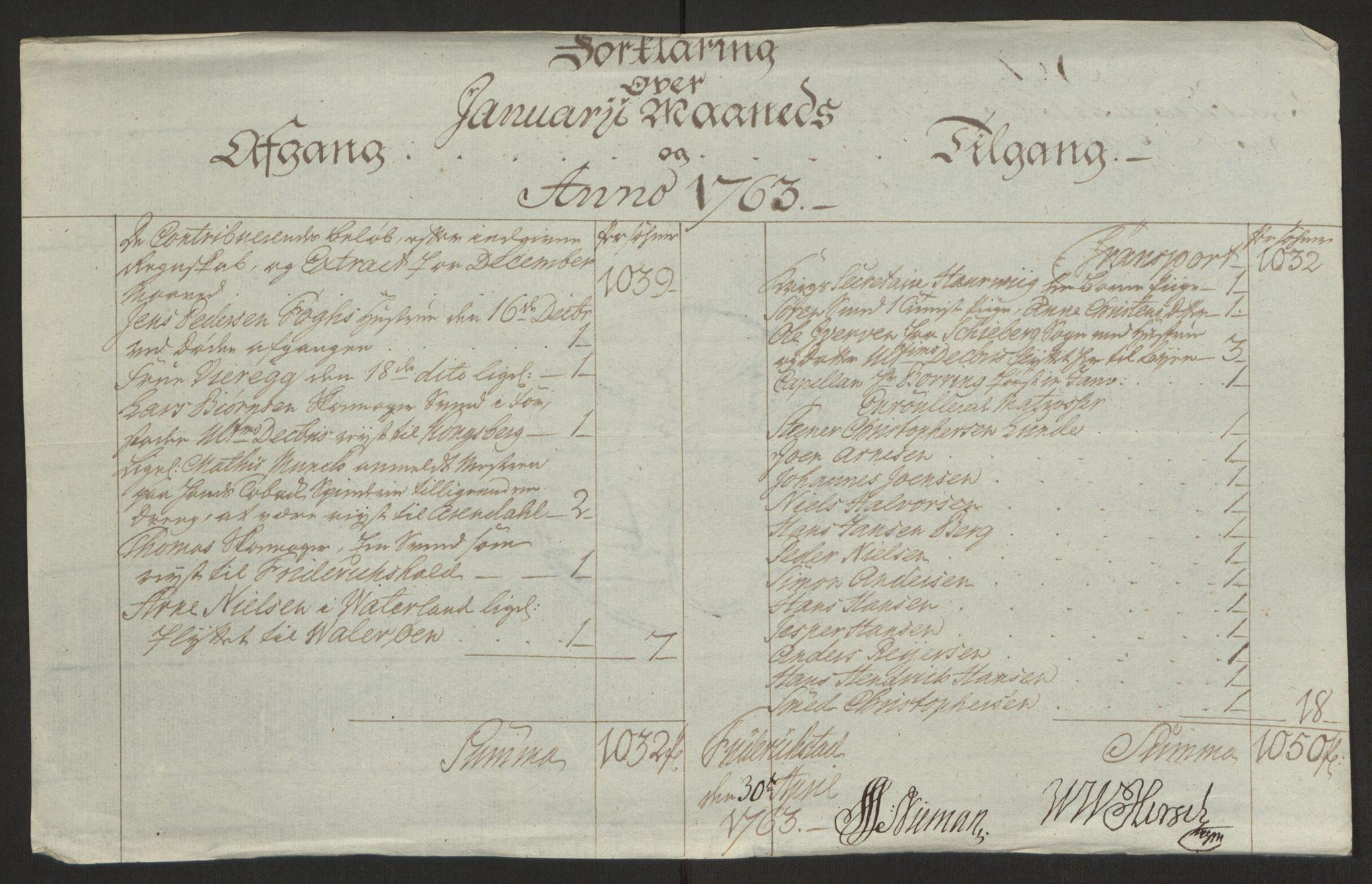 RA, Rentekammeret inntil 1814, Reviderte regnskaper, Byregnskaper, R/Rb/L0029: [B3] Kontribusjonsregnskap, 1762-1772, s. 76