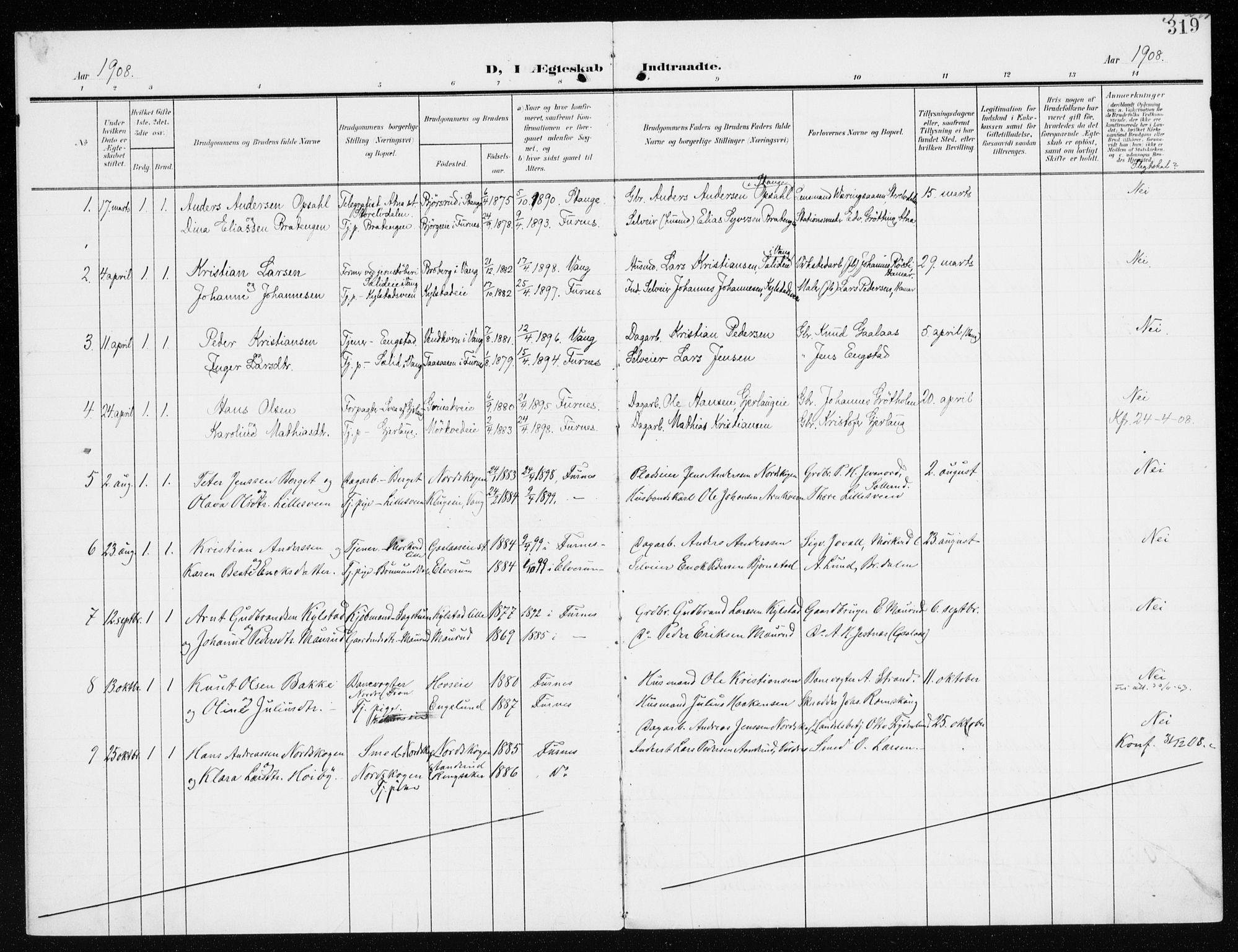 SAH, Furnes prestekontor, K/Ka/L0001: Ministerialbok nr. 1, 1907-1935, s. 319