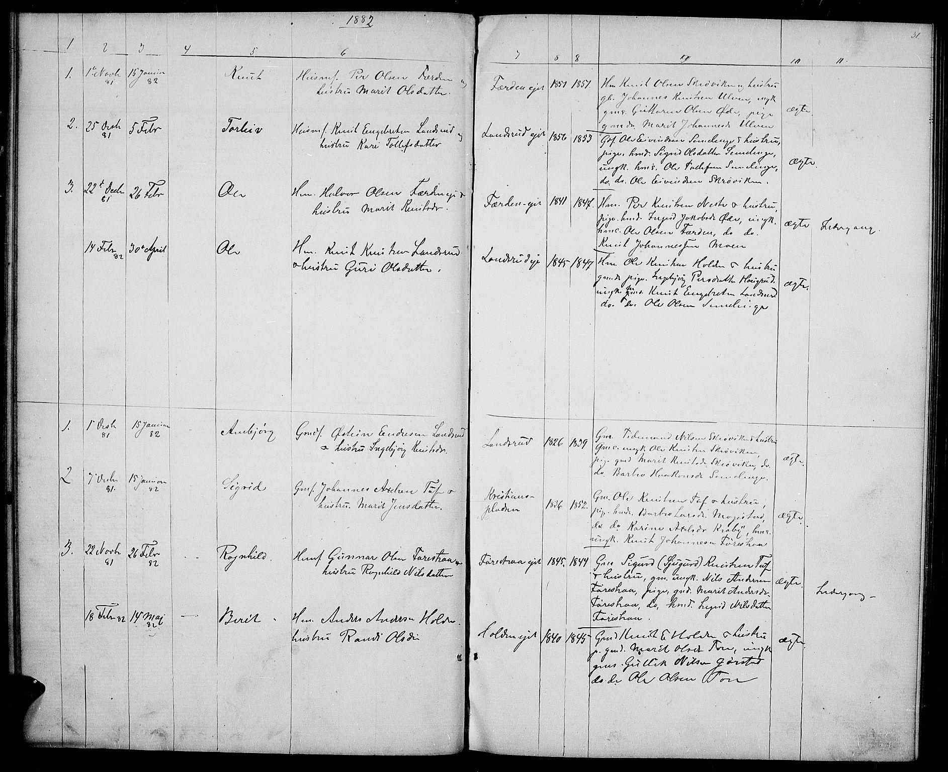 SAH, Vestre Slidre prestekontor, Klokkerbok nr. 3, 1869-1882, s. 31