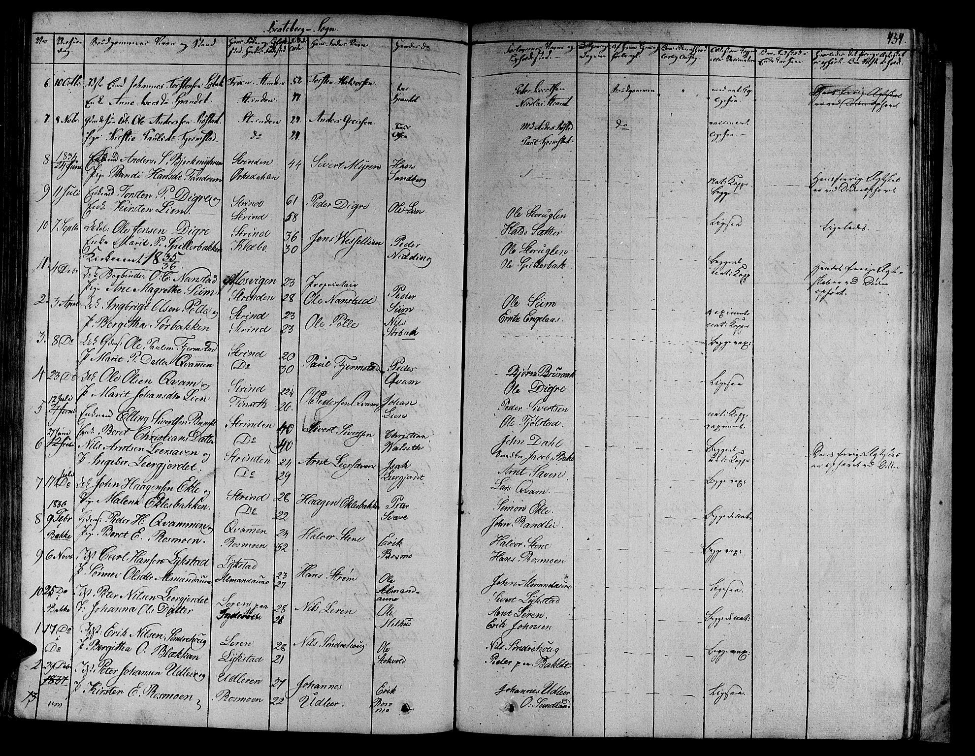 SAT, Ministerialprotokoller, klokkerbøker og fødselsregistre - Sør-Trøndelag, 606/L0289: Ministerialbok nr. 606A04 /4, 1826-1840, s. 454